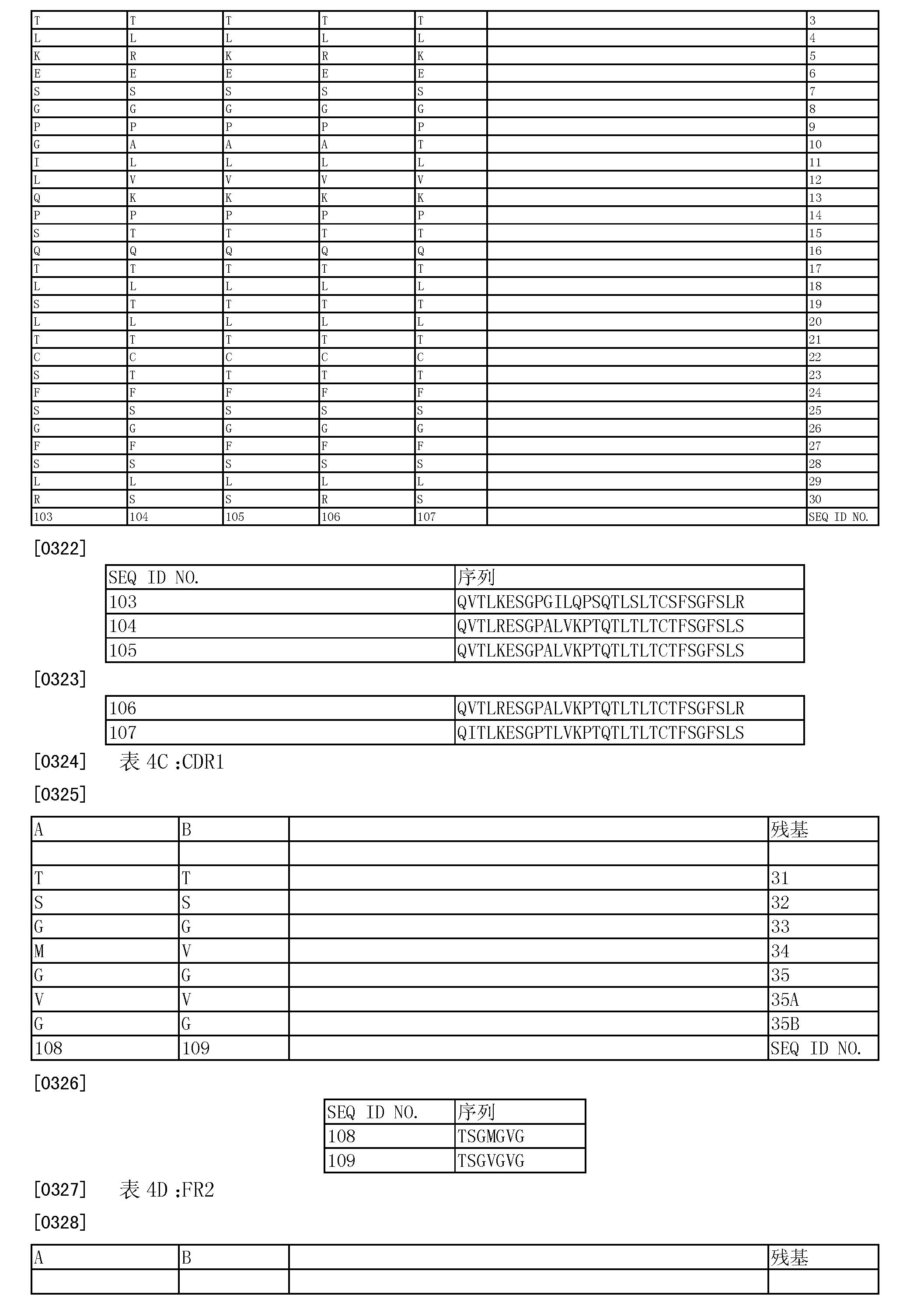 Figure CN103154025BD00561