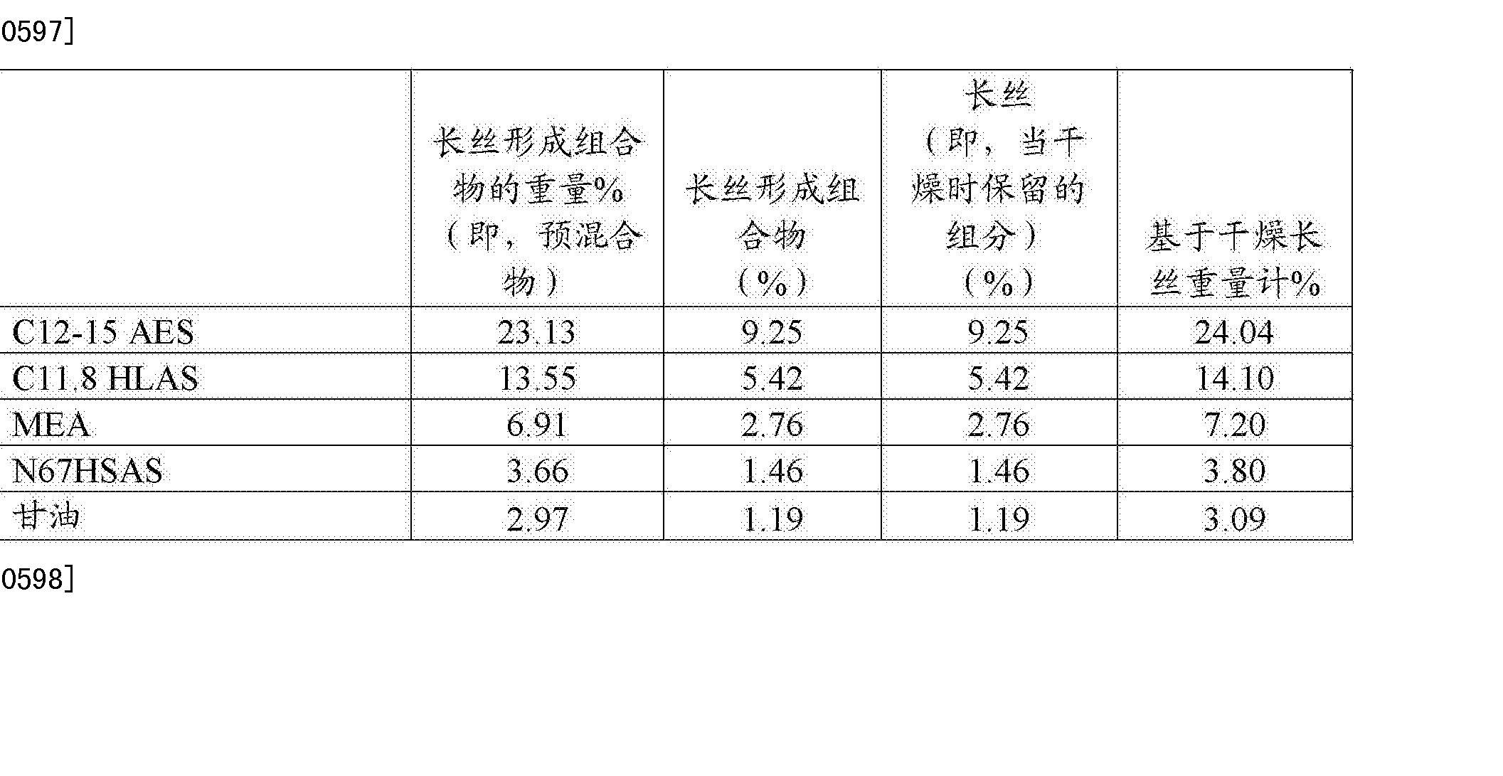 Figure CN103025929BD00642