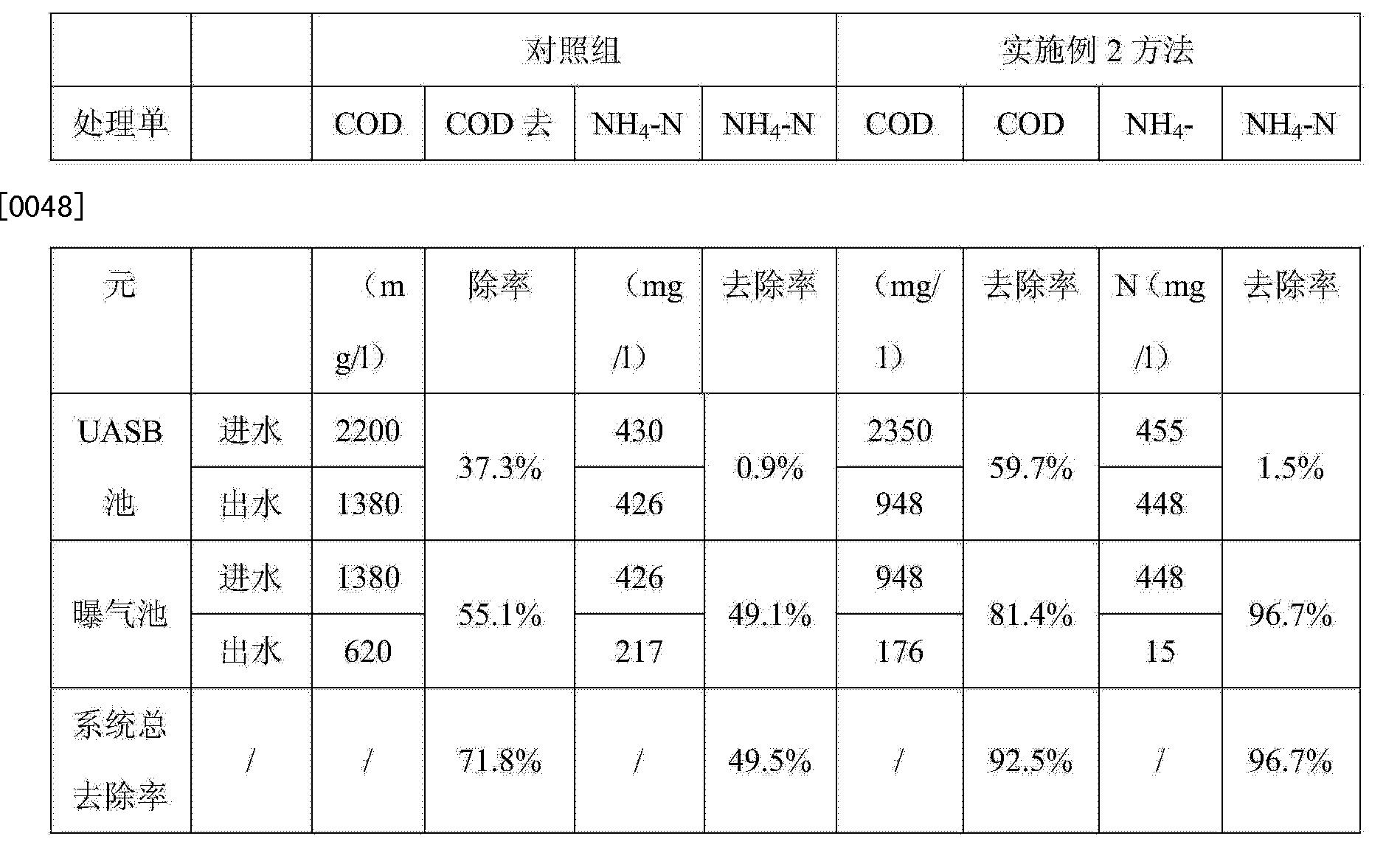 Figure CN104326561AD00091