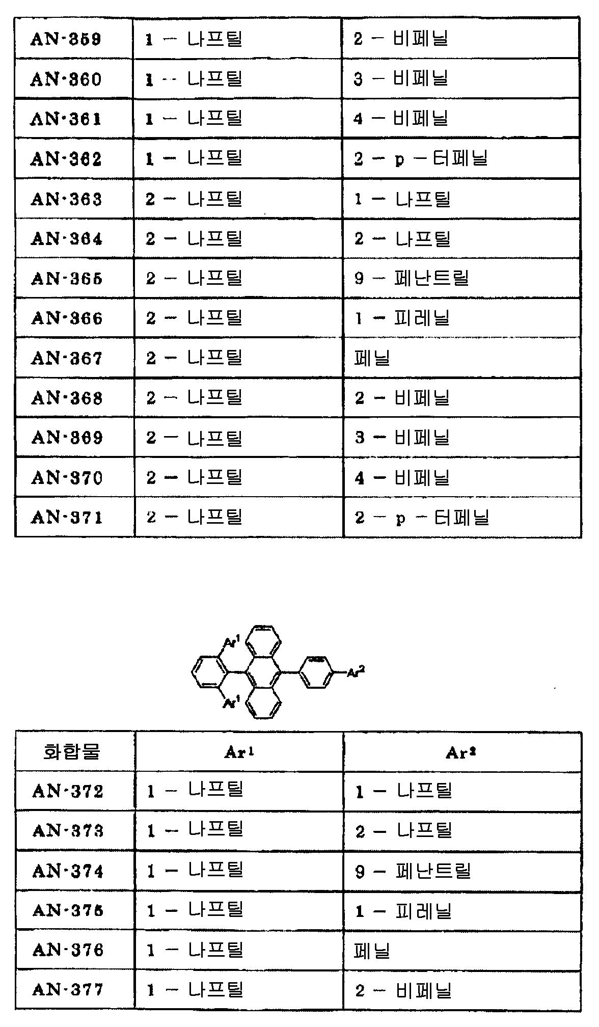 Figure 112009058821366-PCT00031