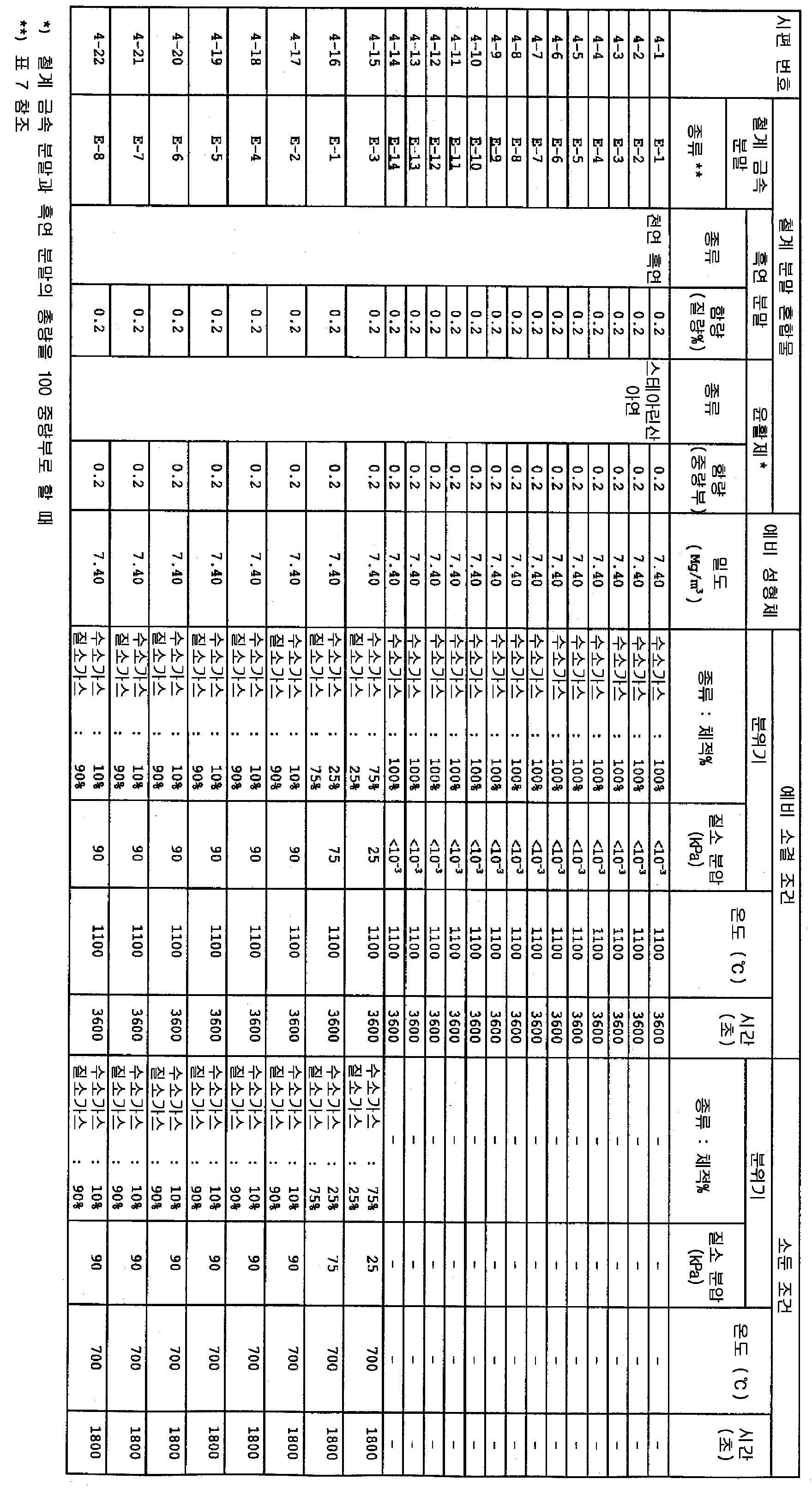 Figure 112001022240173-pat00008