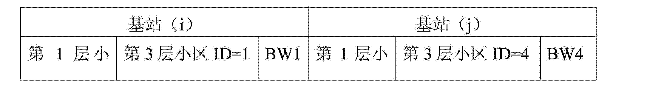 Figure CN103249097AD00071