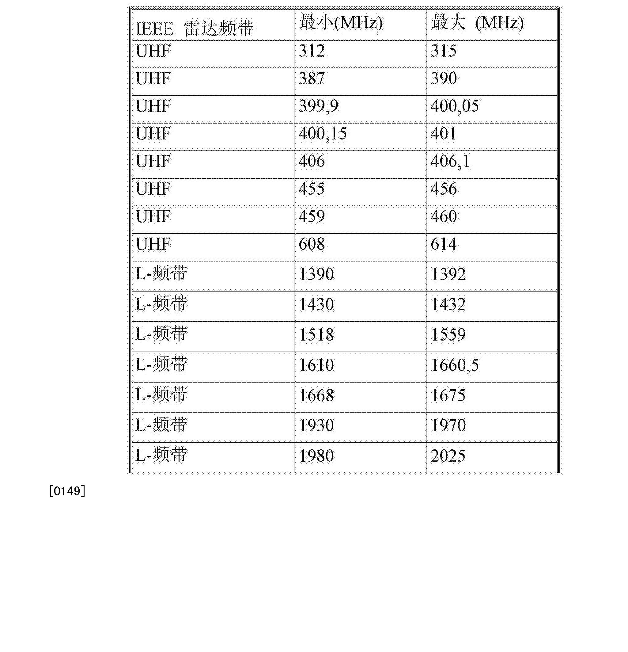 Figure CN102725971BD00161