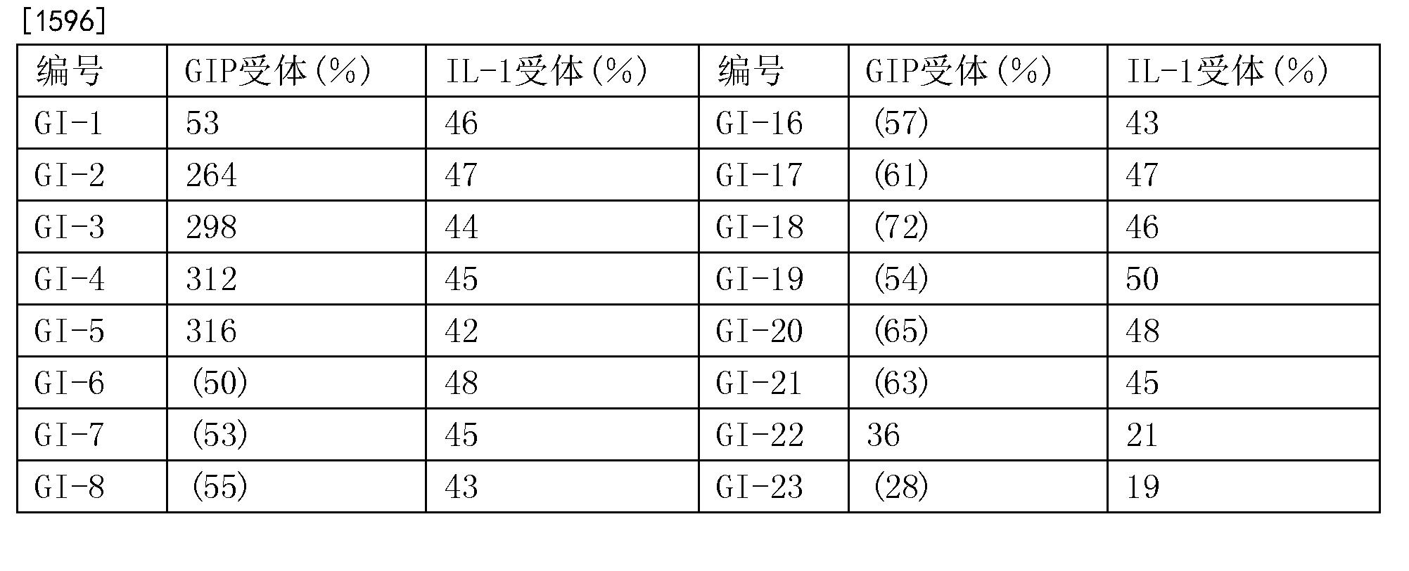 Figure CN104302772BD01222