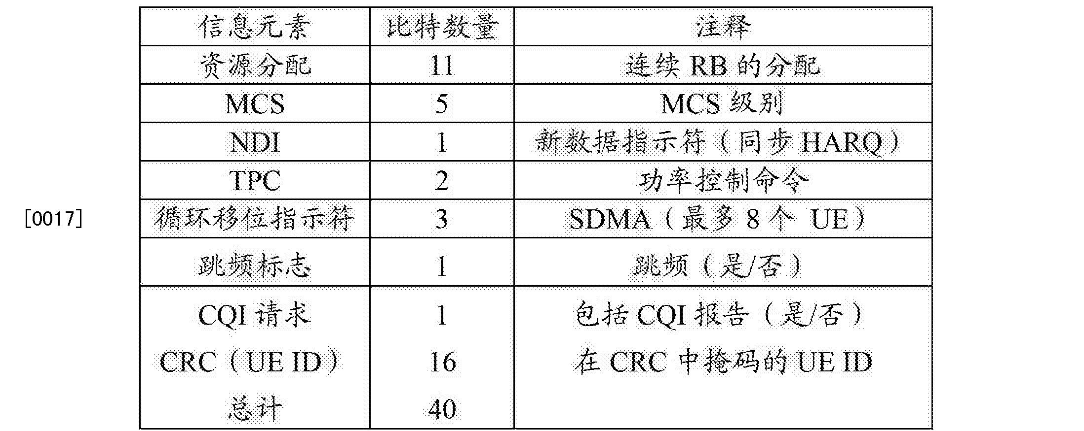 Figure CN102754373BD00041