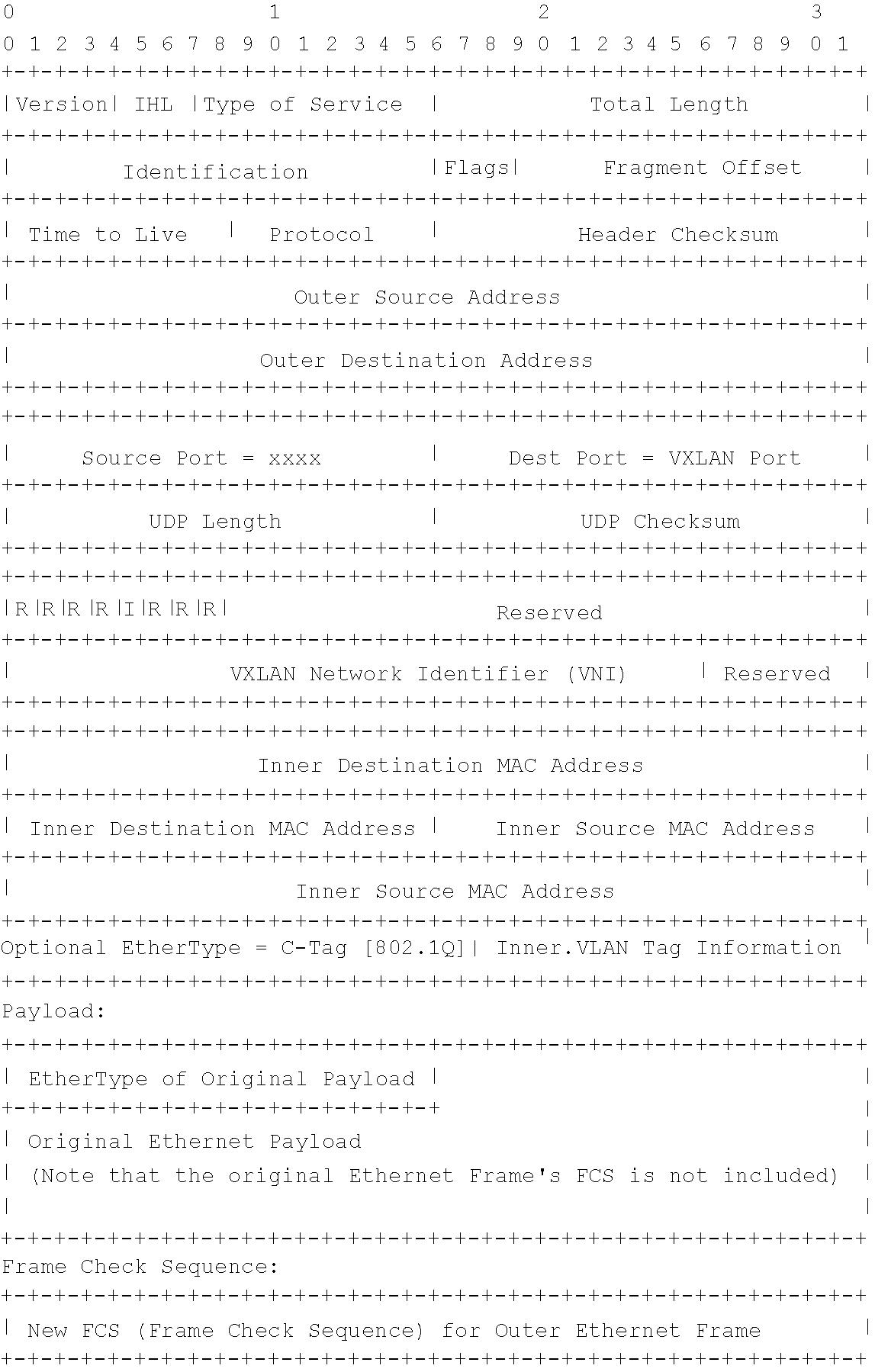 Figure US09369301-20160614-C00001