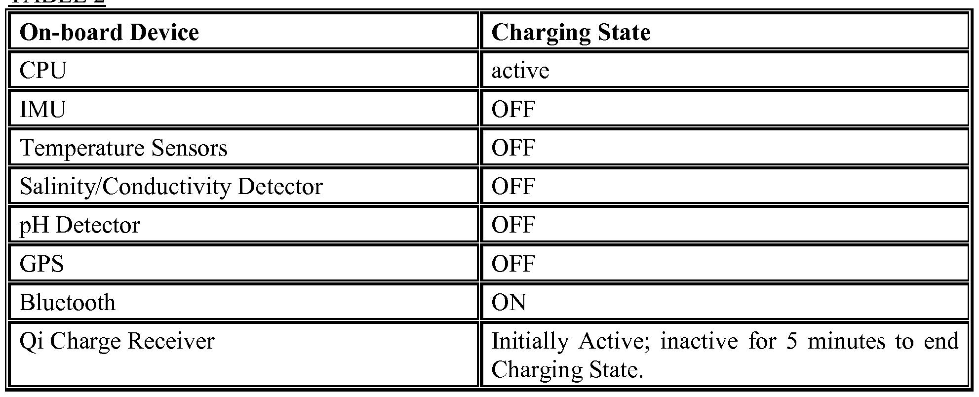 Mt6592 Database File