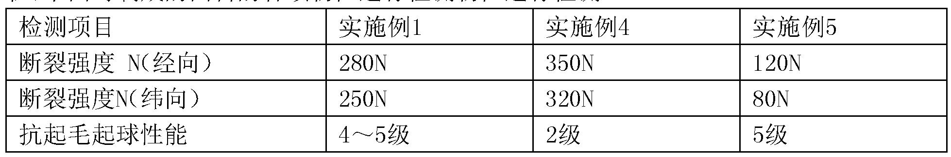 Figure CN105908330AD00091