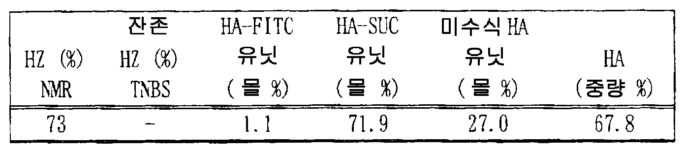Figure 112007026780903-PCT00020