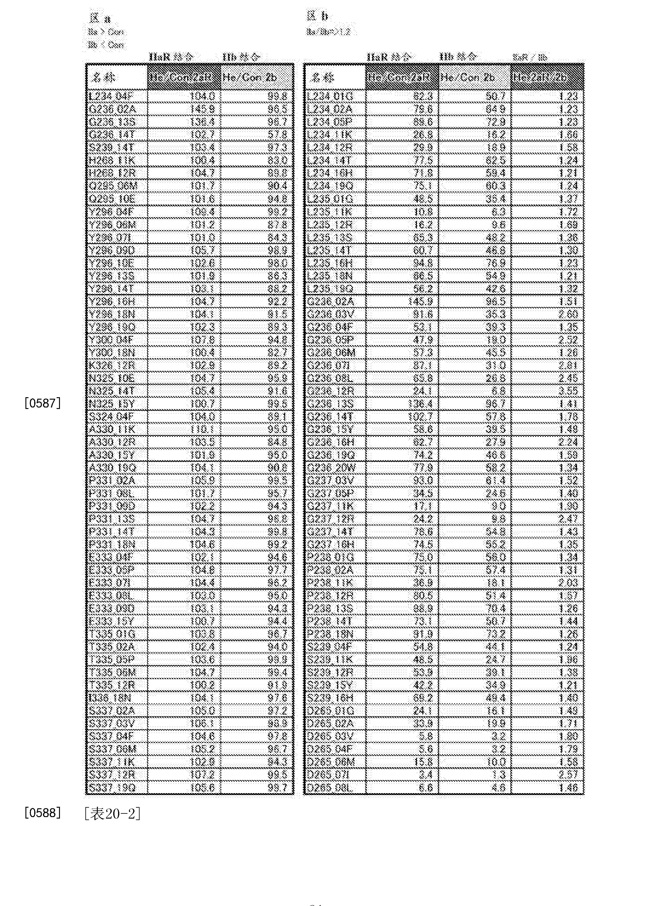 Figure CN105102618BD00941