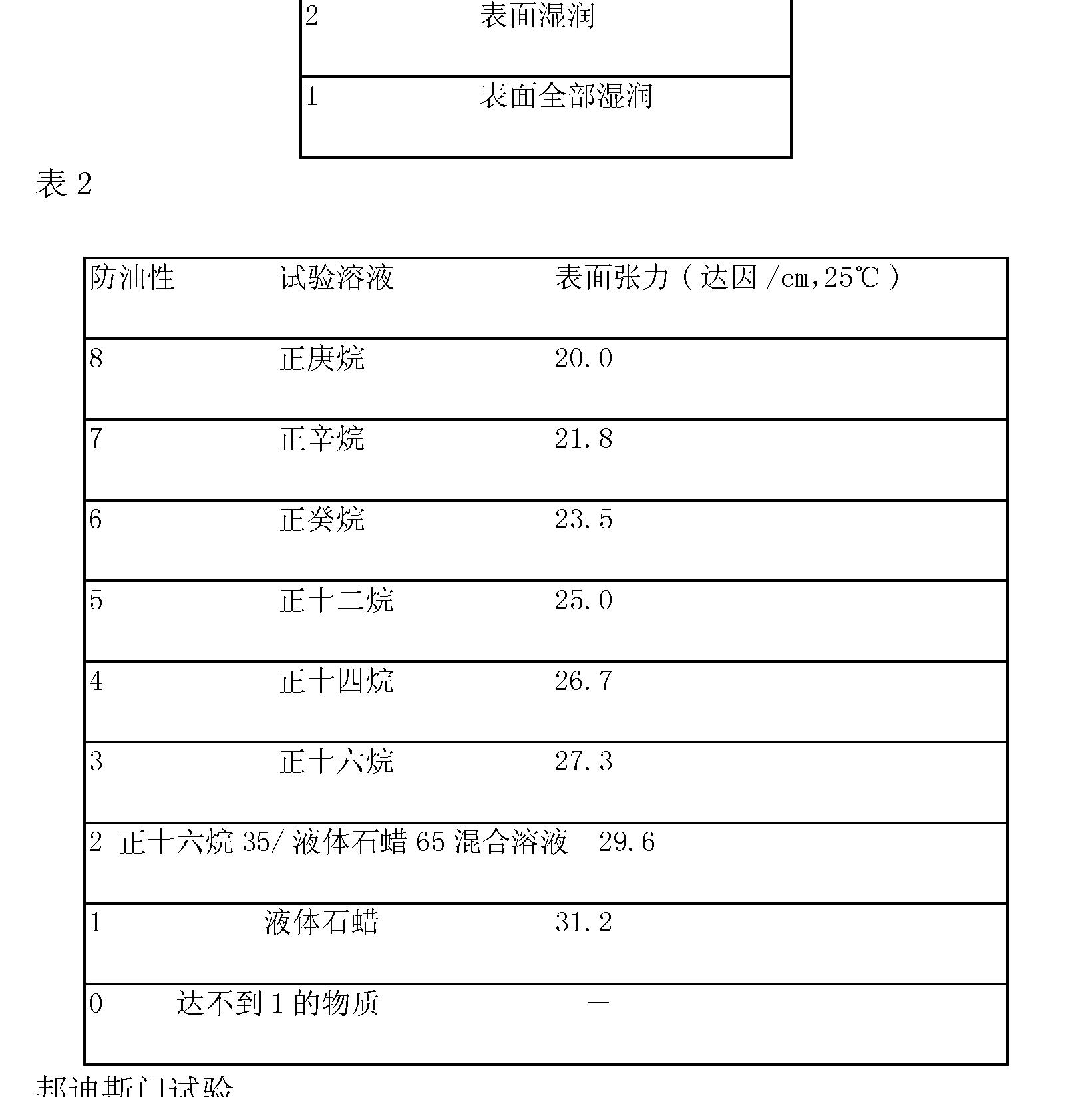 Figure CN103255622AD00141