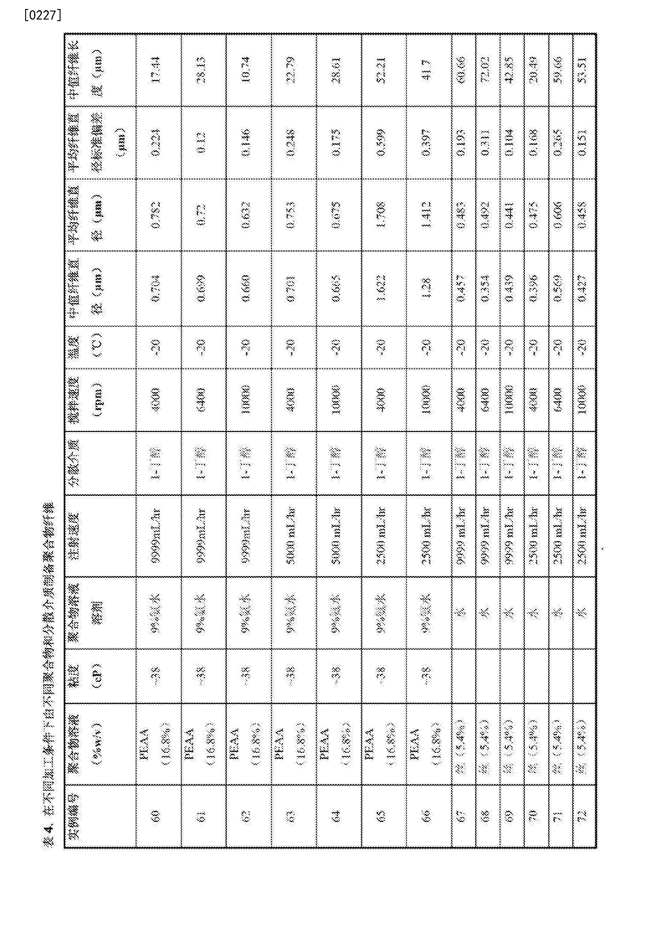 Figure CN104024494BD00261