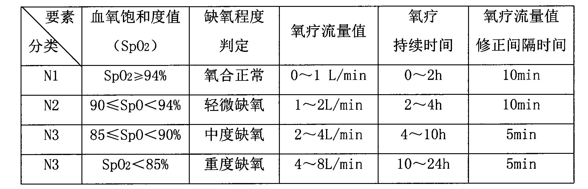 Figure CN104826204BD00051