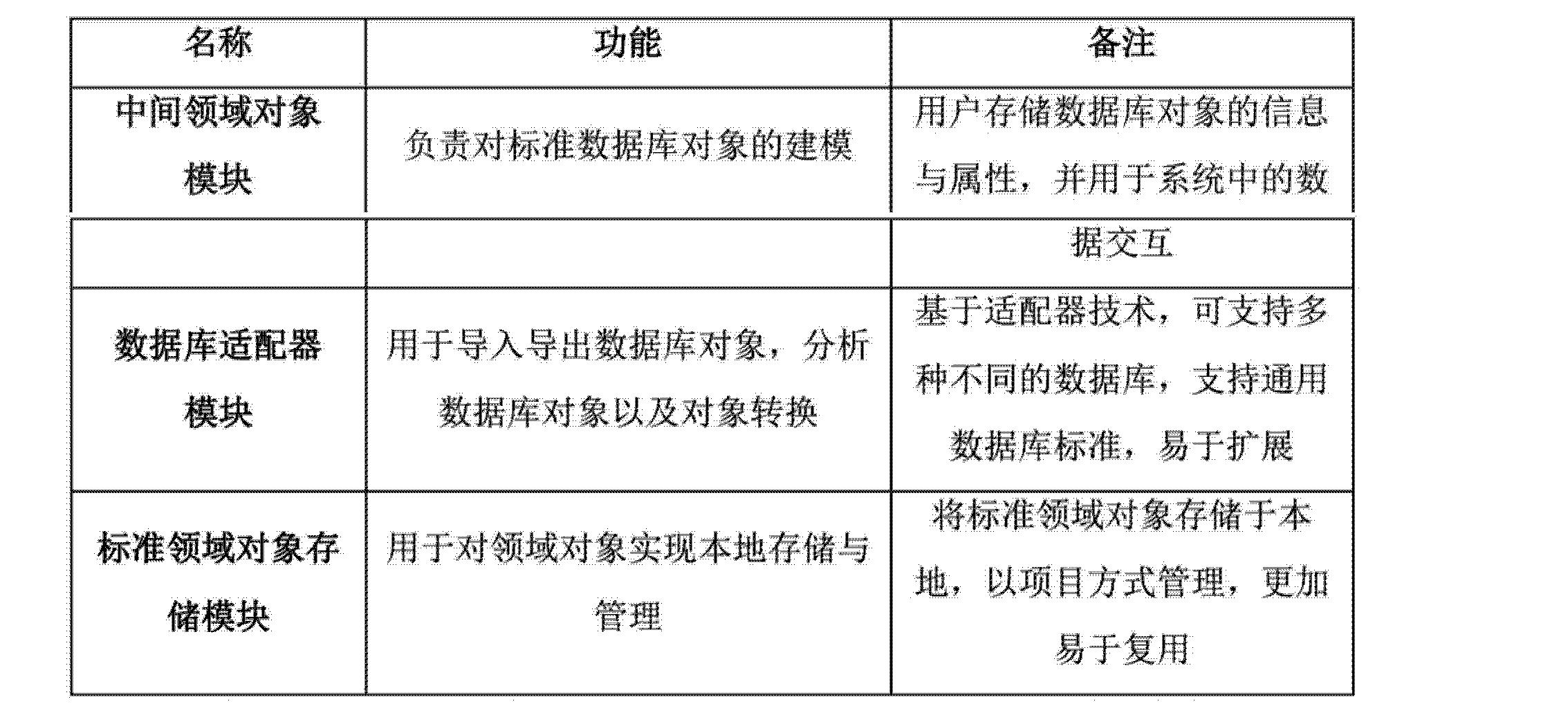 Figure CN103218402AD00091