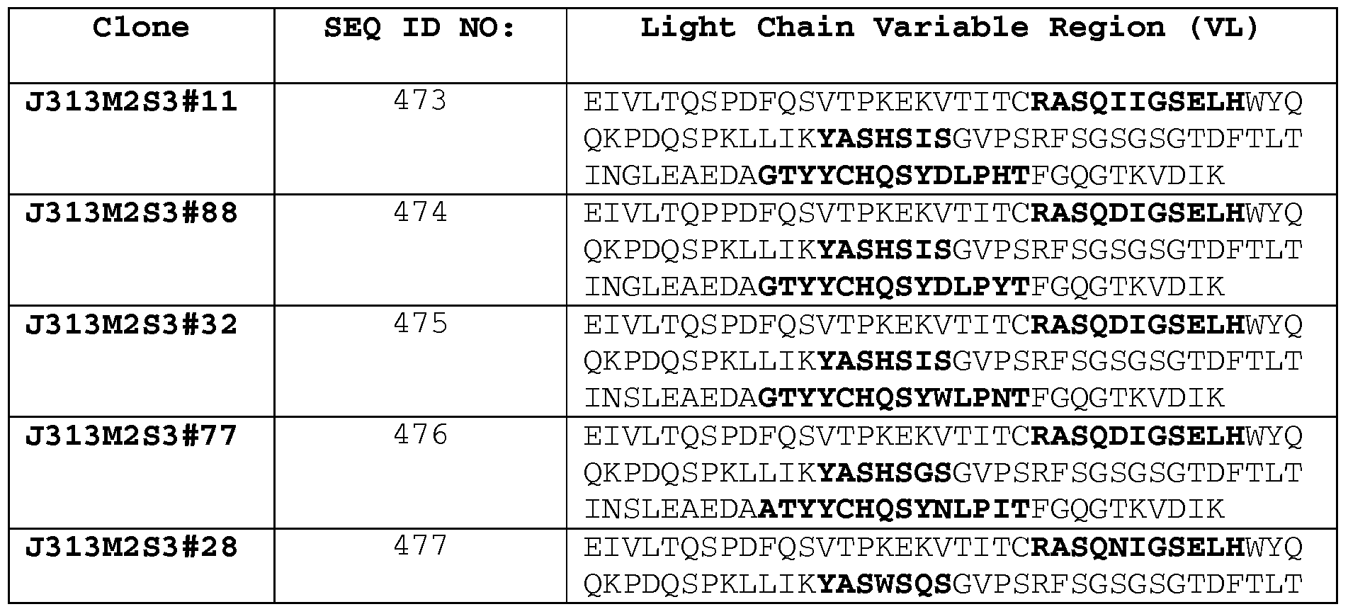 WO2010102251A2 - Il-17 binding proteins - Google Patents