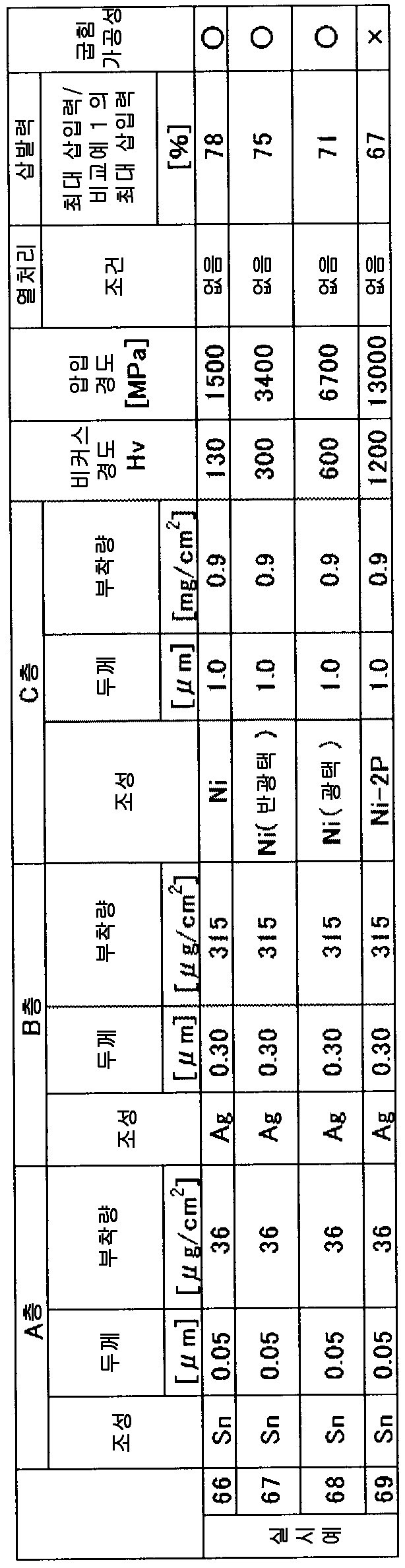 Figure 112014108757265-pct00016