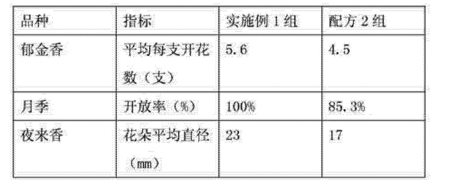 Figure CN103004755BD00071