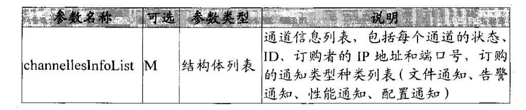 Figure CN101997733AD00071