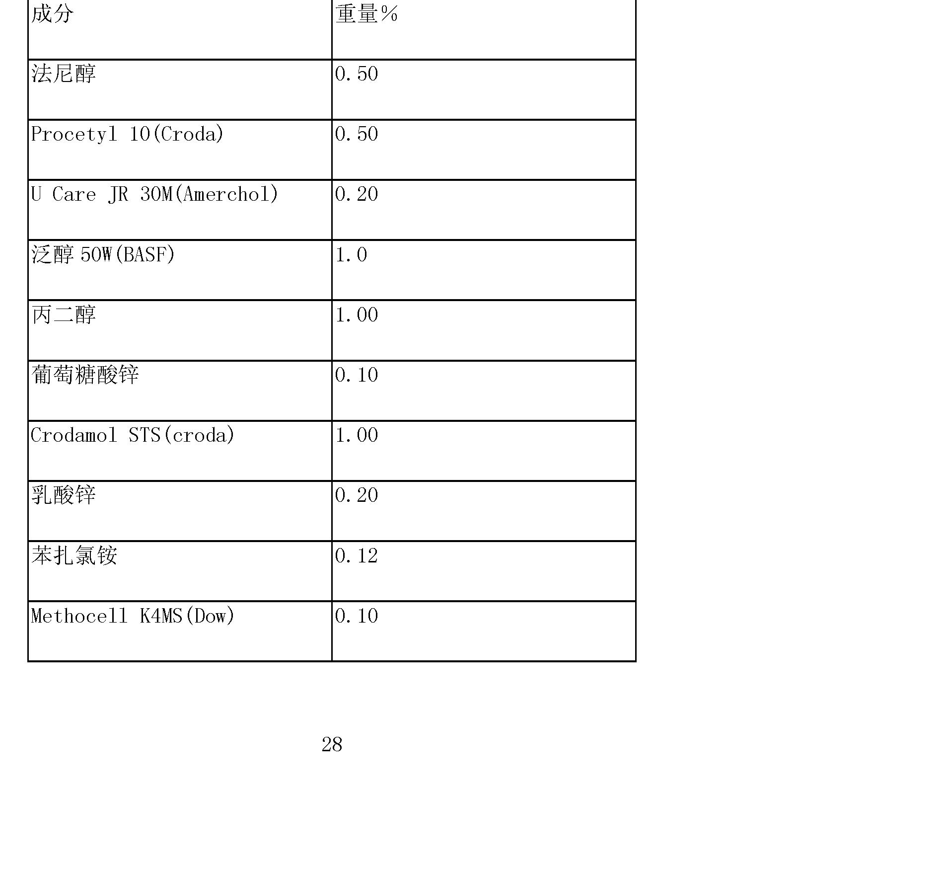 Figure CN101163455BD00282