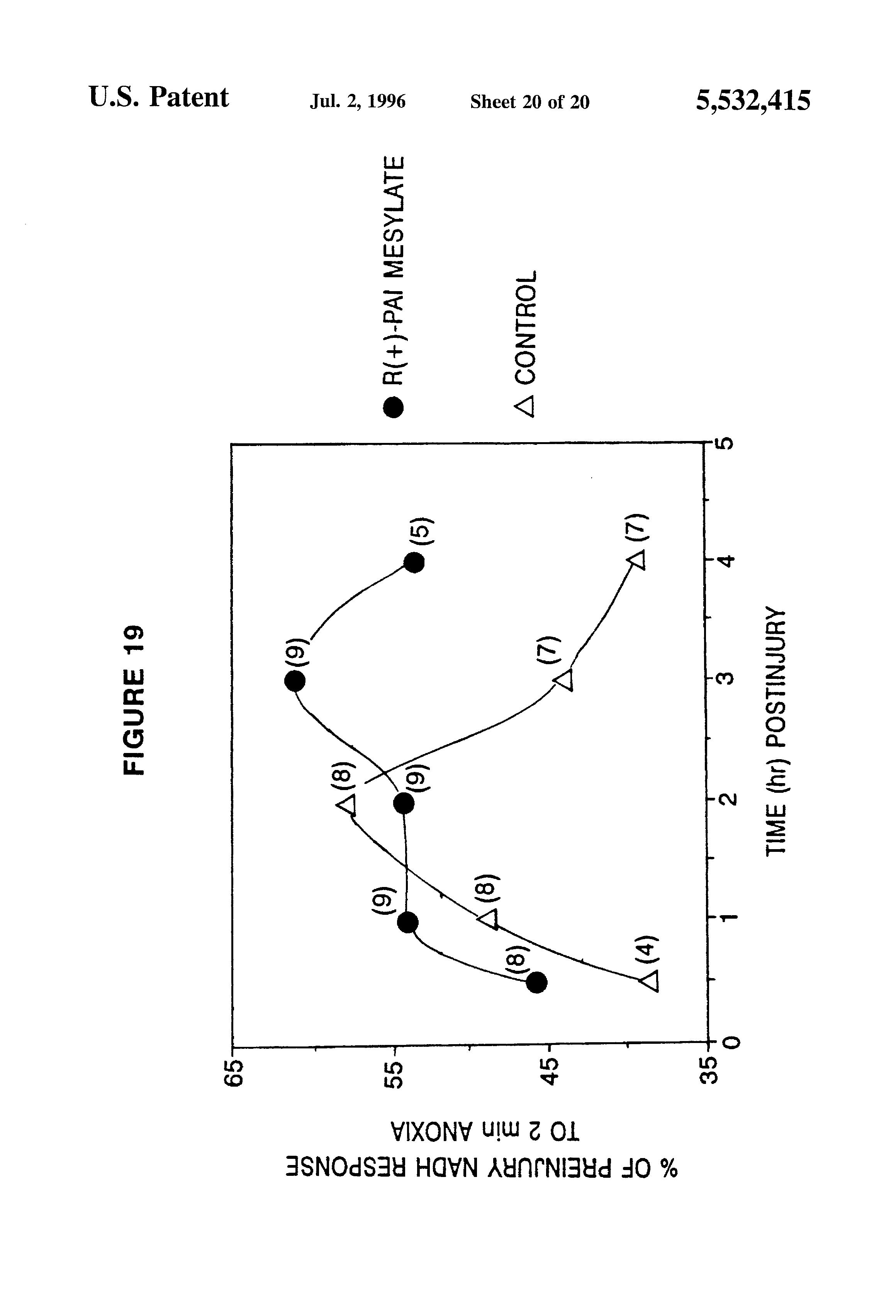 US5532415A - R-enantiomer of N-propargyl-1-aminoindan, salts ... on