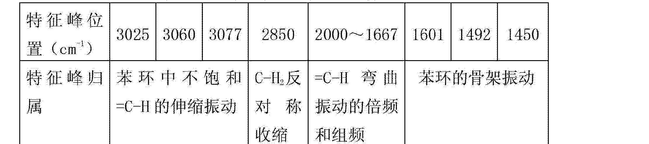 Figure CN102633928BD00061