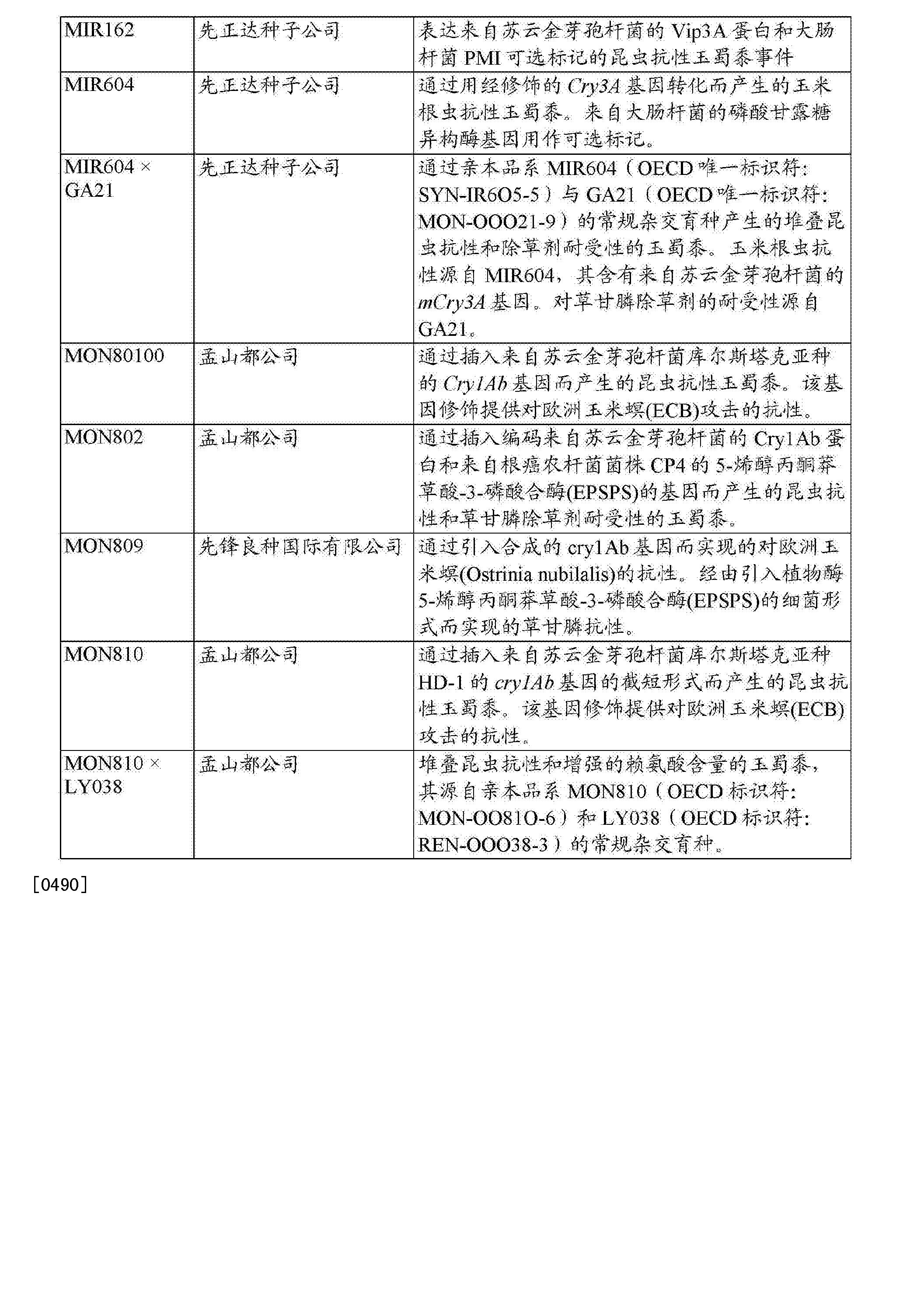 Figure CN105473605AD01291