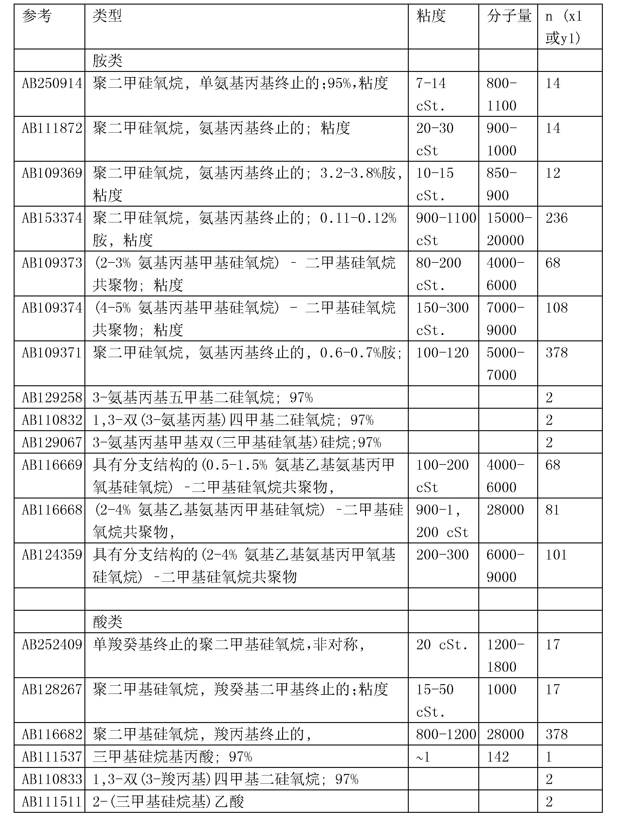 Figure CN104755586BD00241