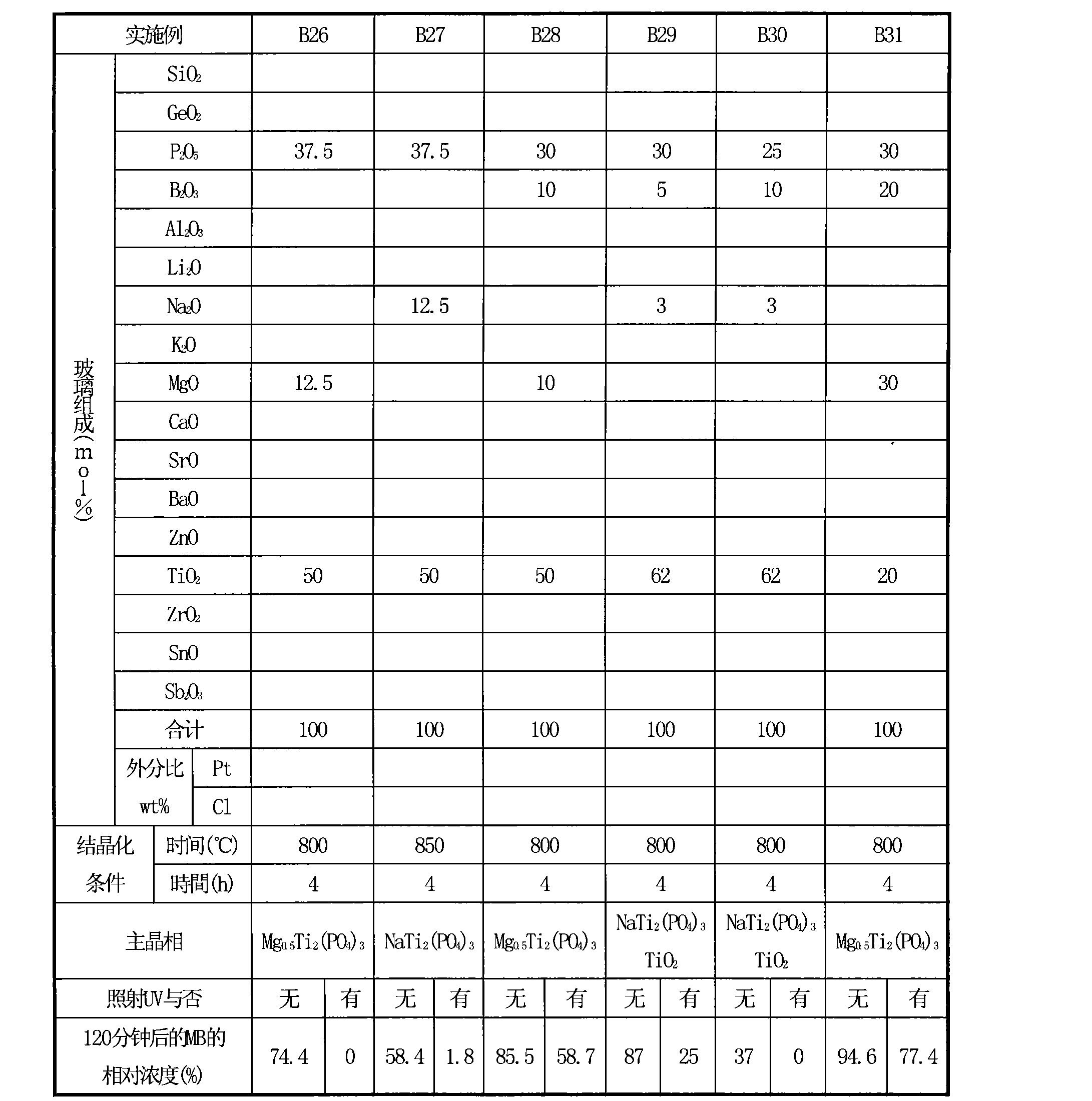 Figure CN102947001AD00431