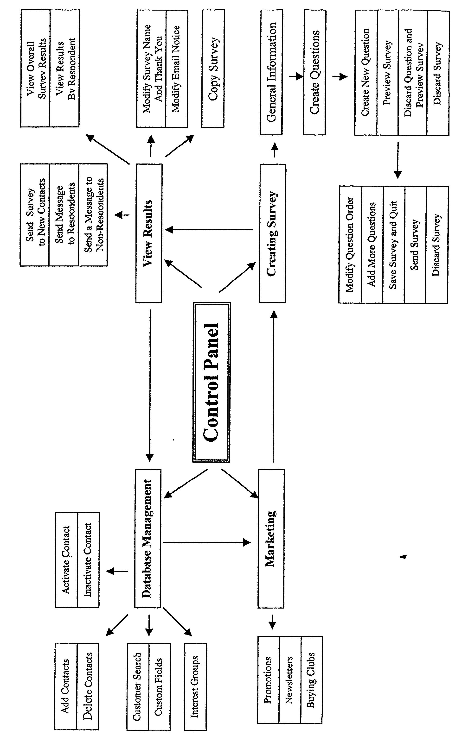 Figure US20020049907A1-20020425-P00046