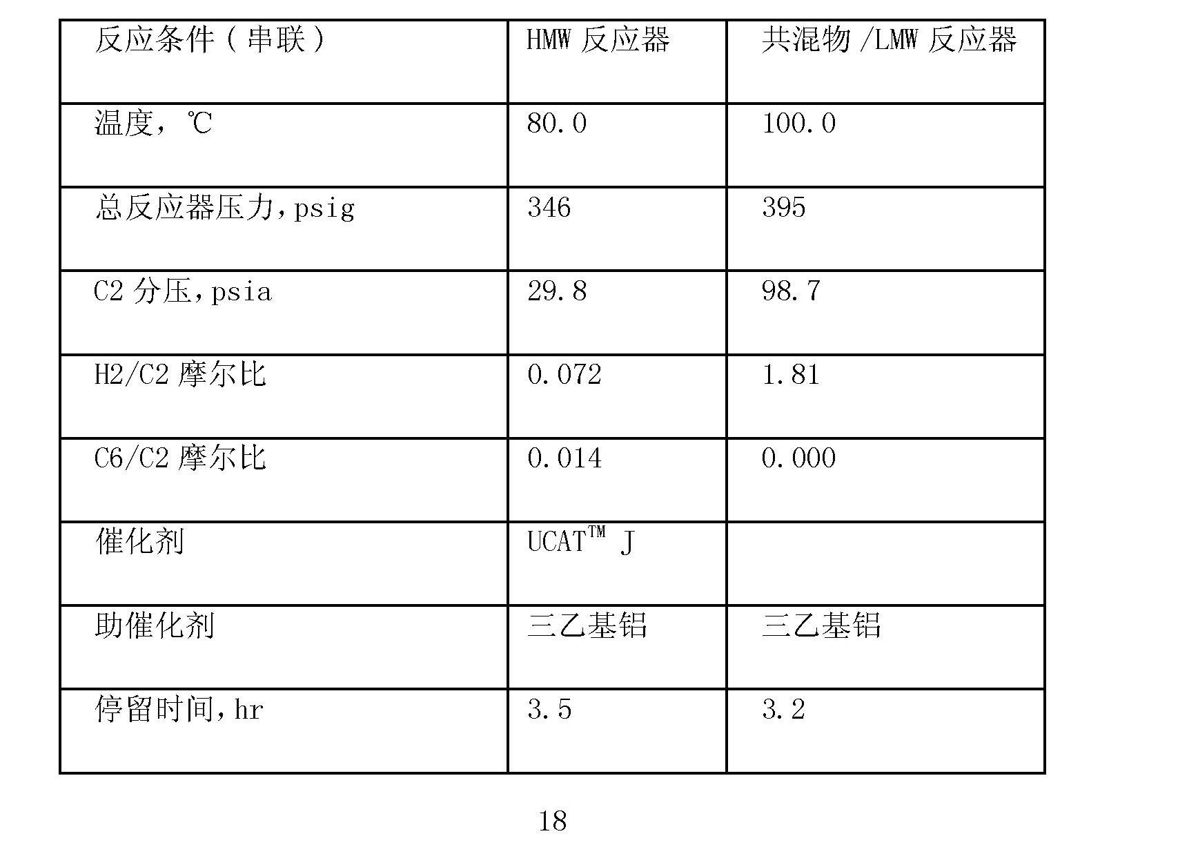Figure CN102197078BD00182
