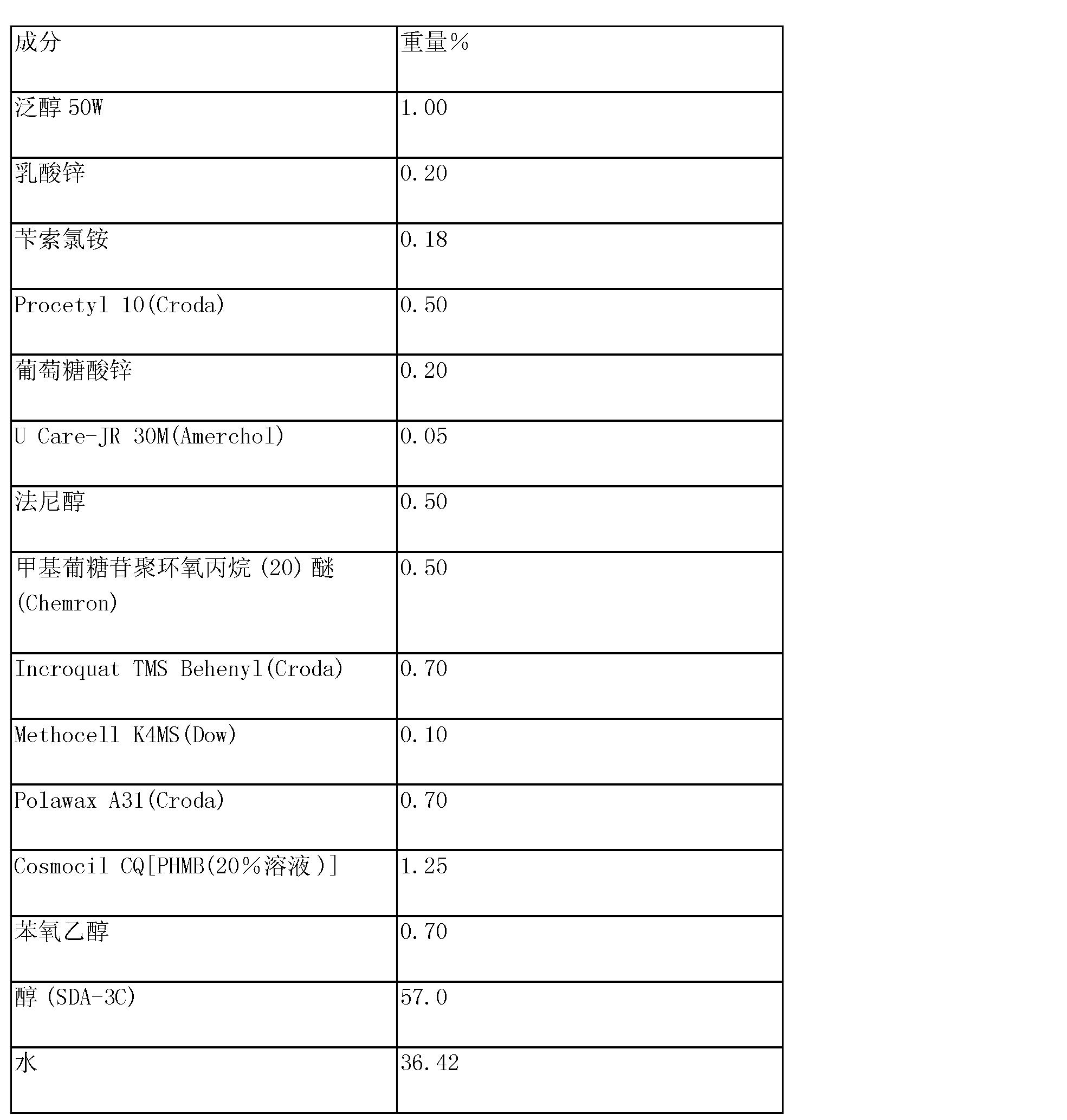 Figure CN101163455BD00392