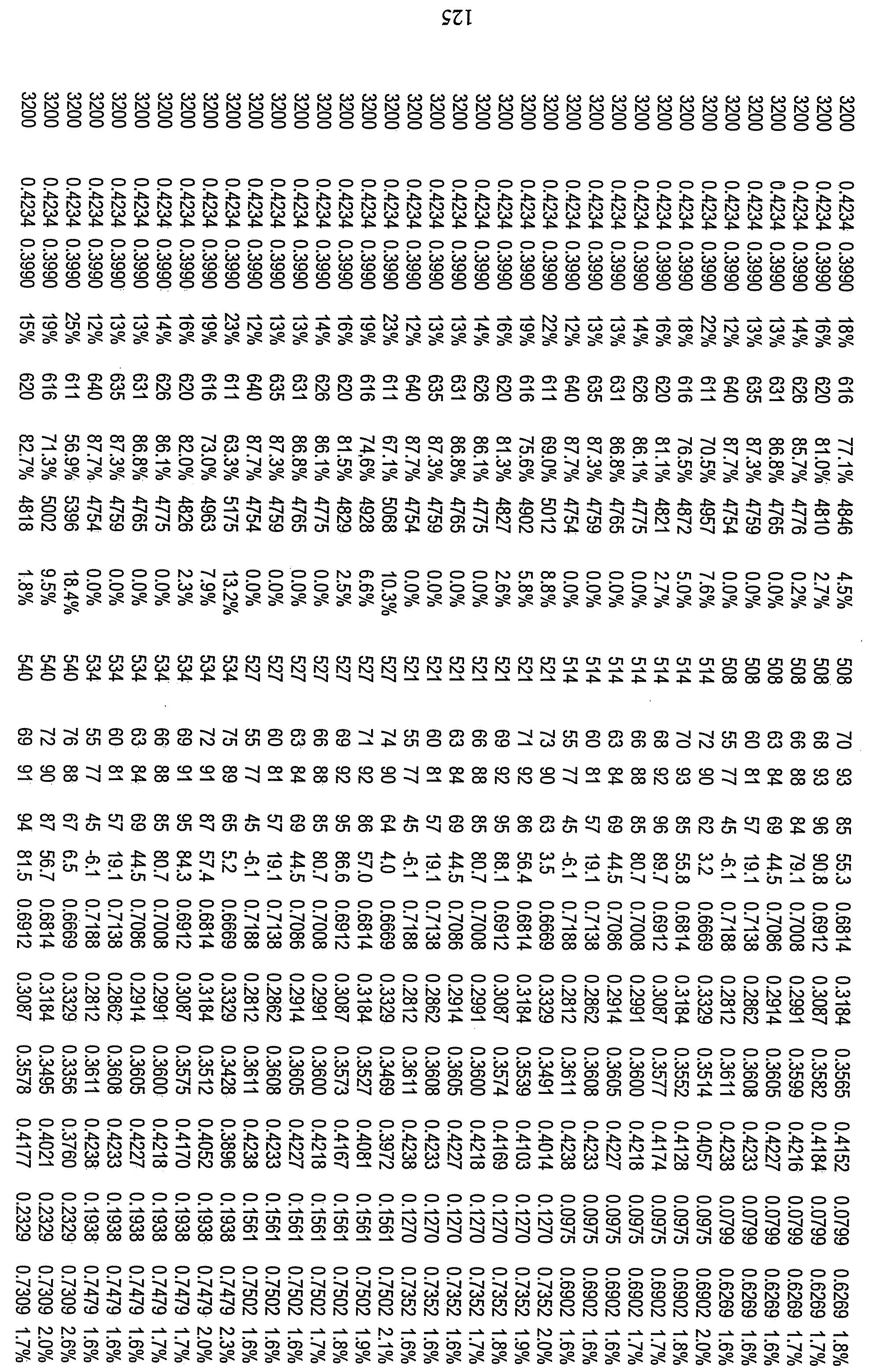 Figure 112010029469117-pct00091