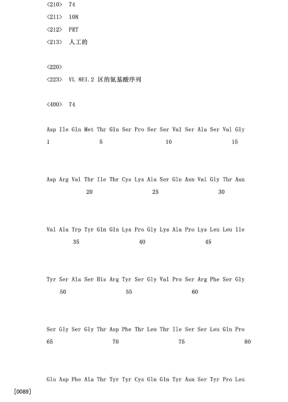 Figure CN103145837AD01871