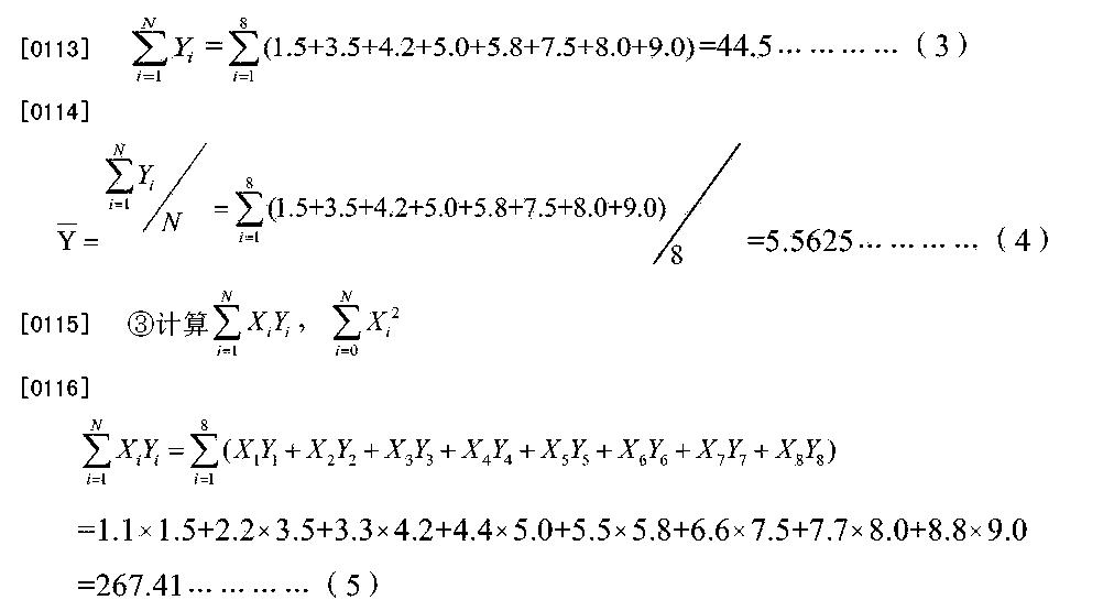 Figure CN103197692BD00154