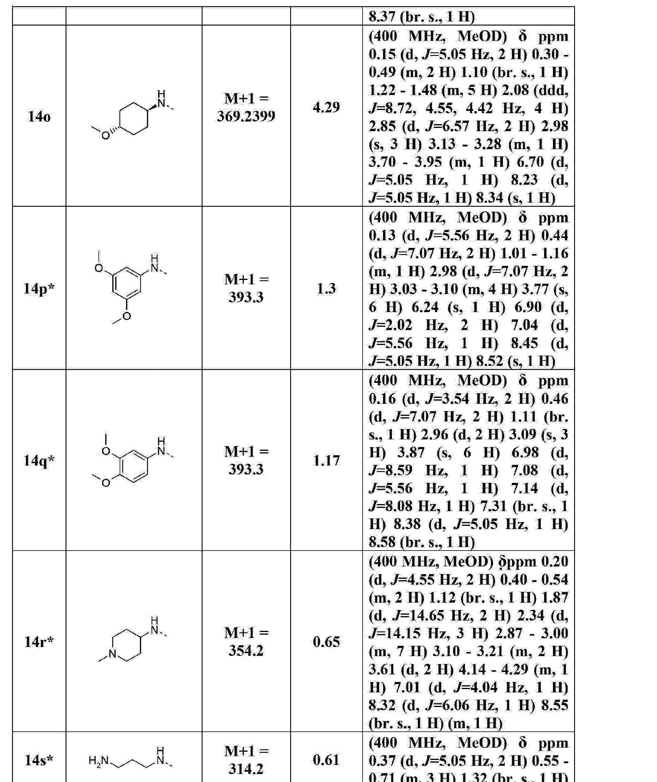 Figure CN103270026AD00371