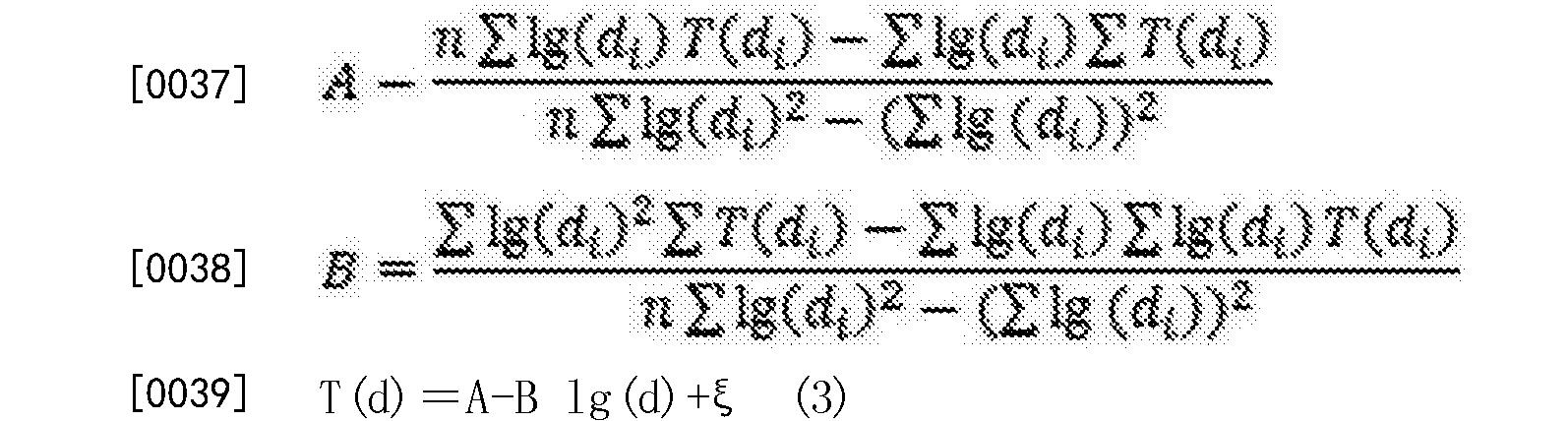 Figure CN107302752AD00072