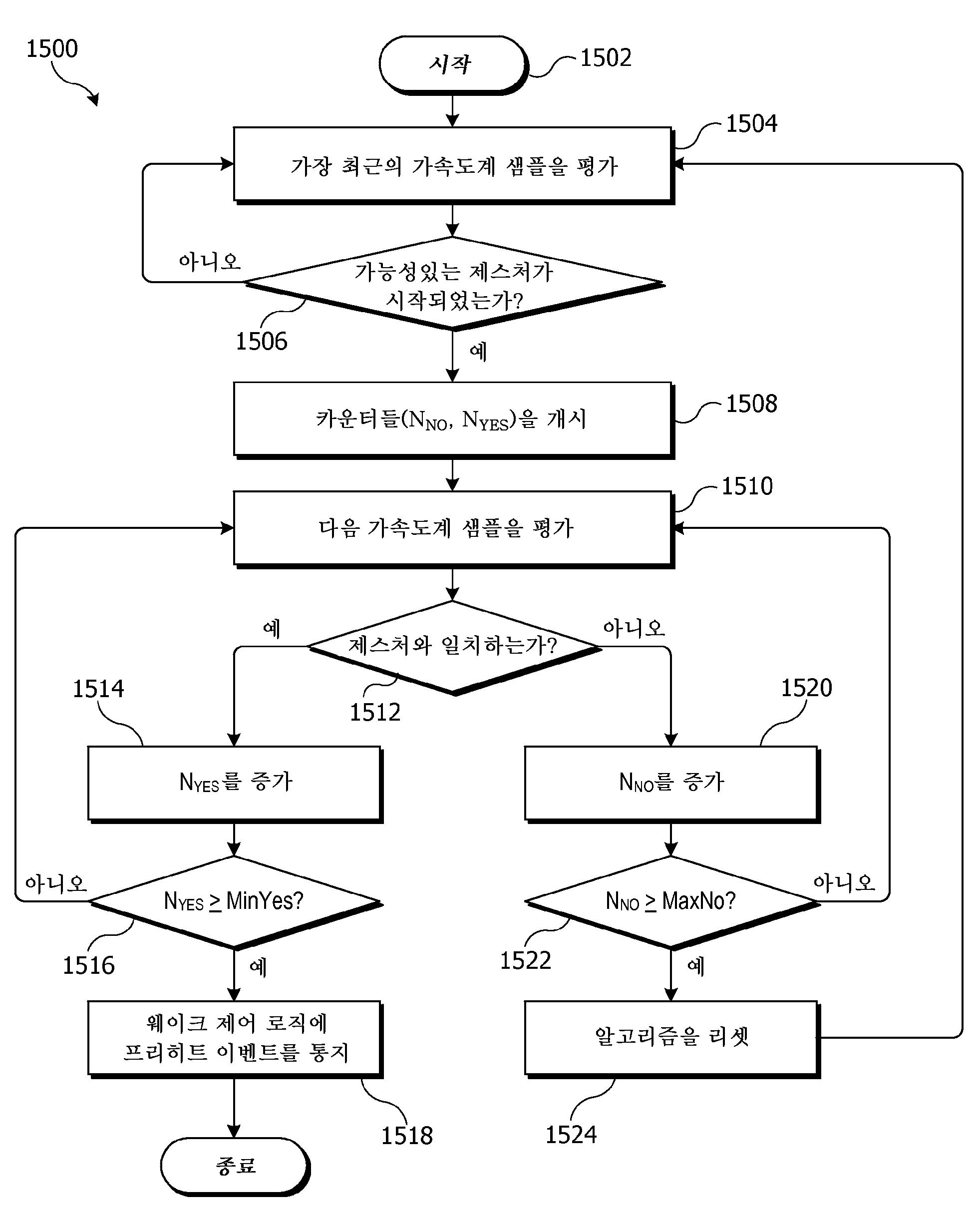 Figure 112018092812498-pat00061
