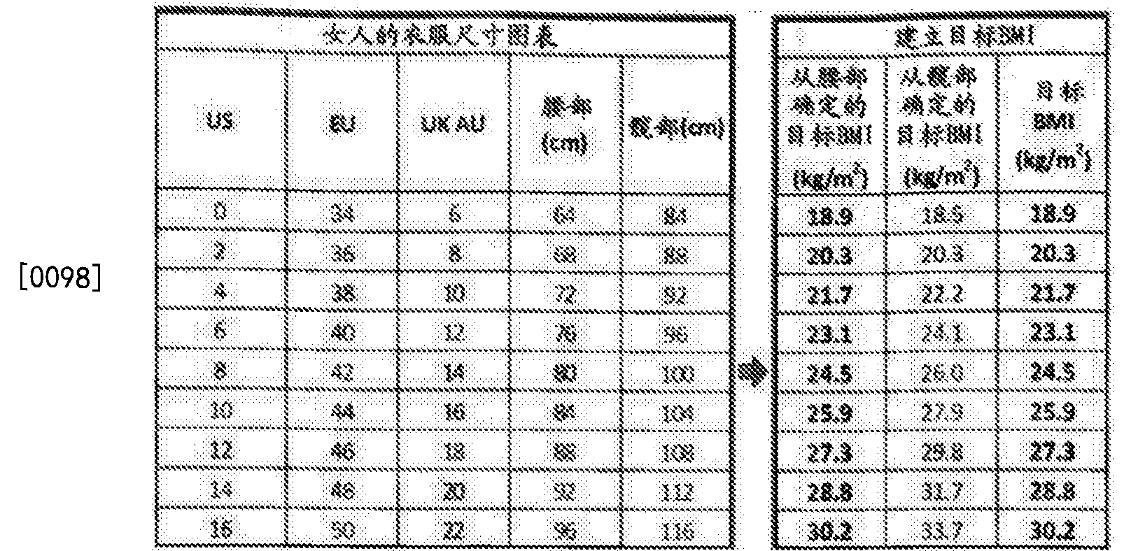 Figure CN107787212AD00102