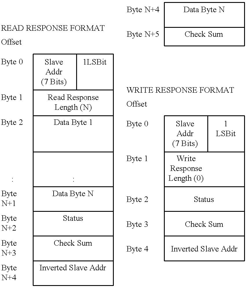 Figure US06249885-20010619-C00002