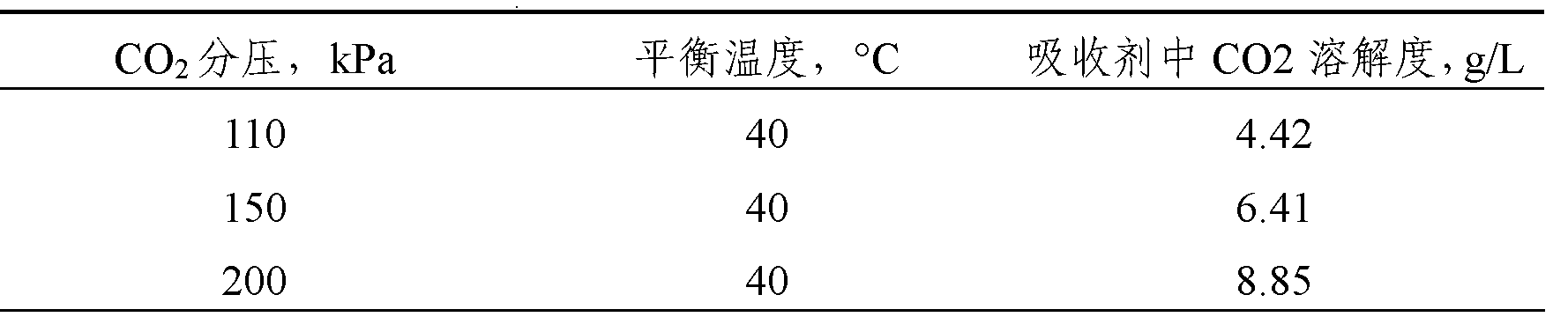 Figure CN102151458AD00062