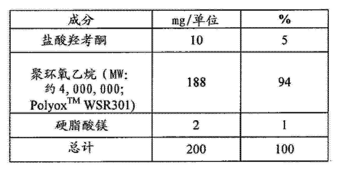 Figure CN102743355BD00632