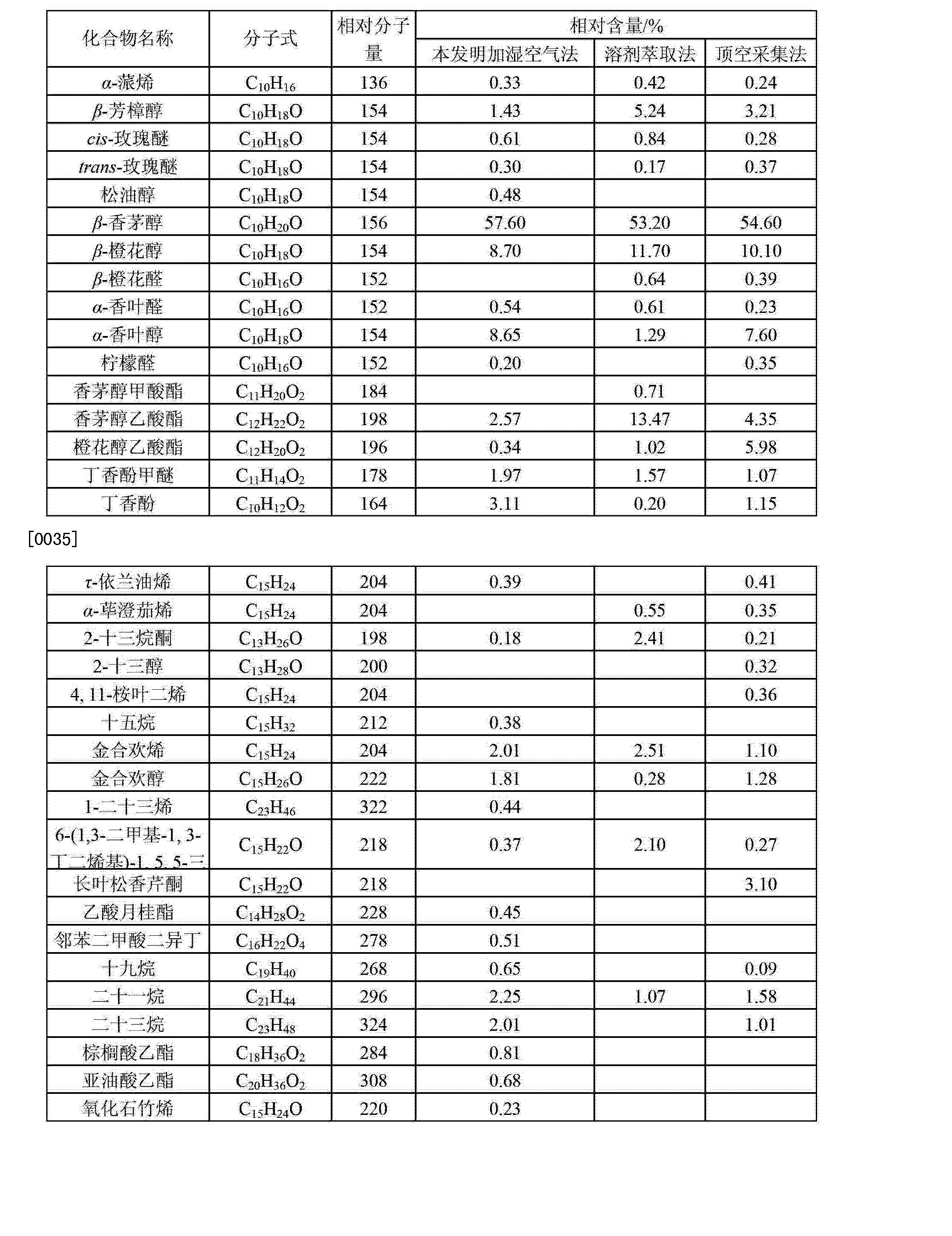 Figure CN103266015AD00061
