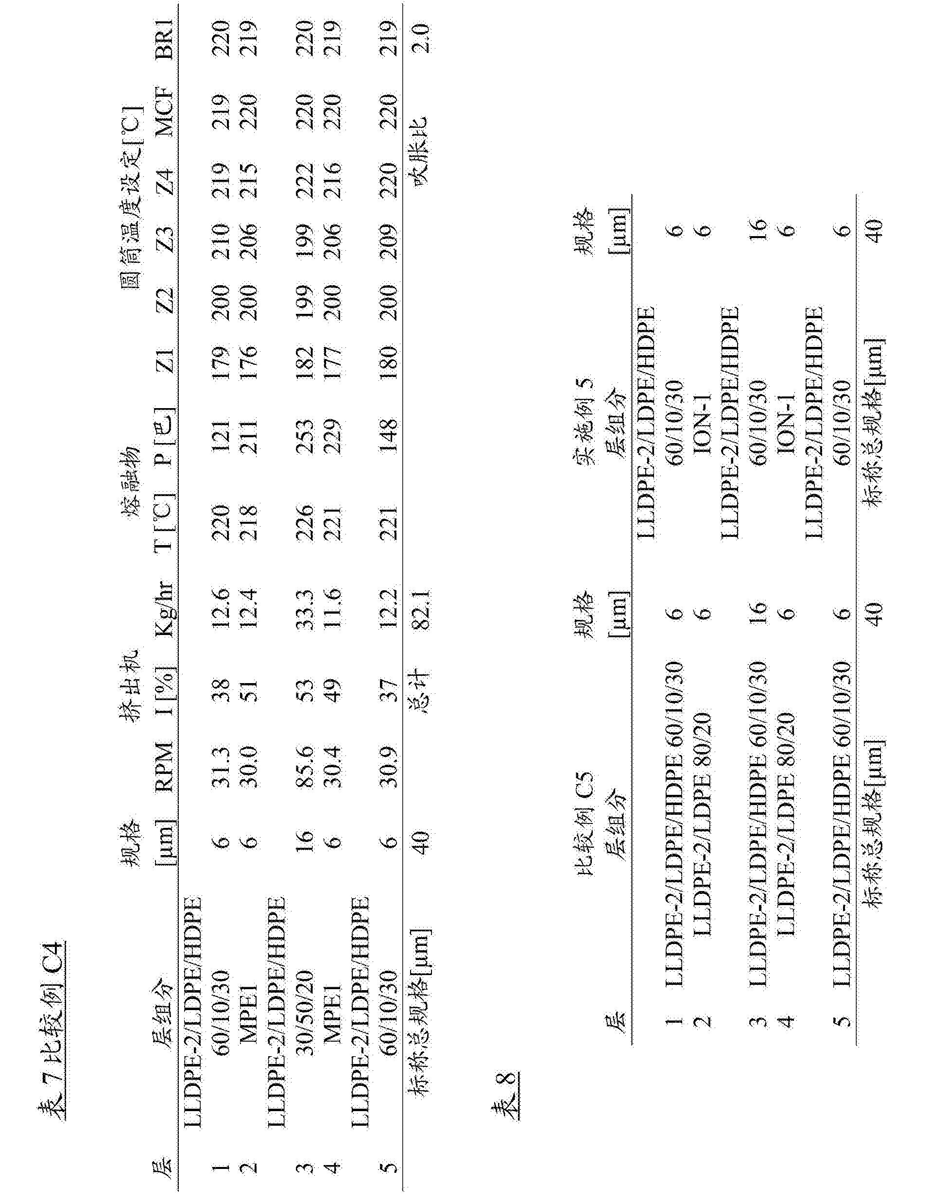 Figure CN106536193AD00201