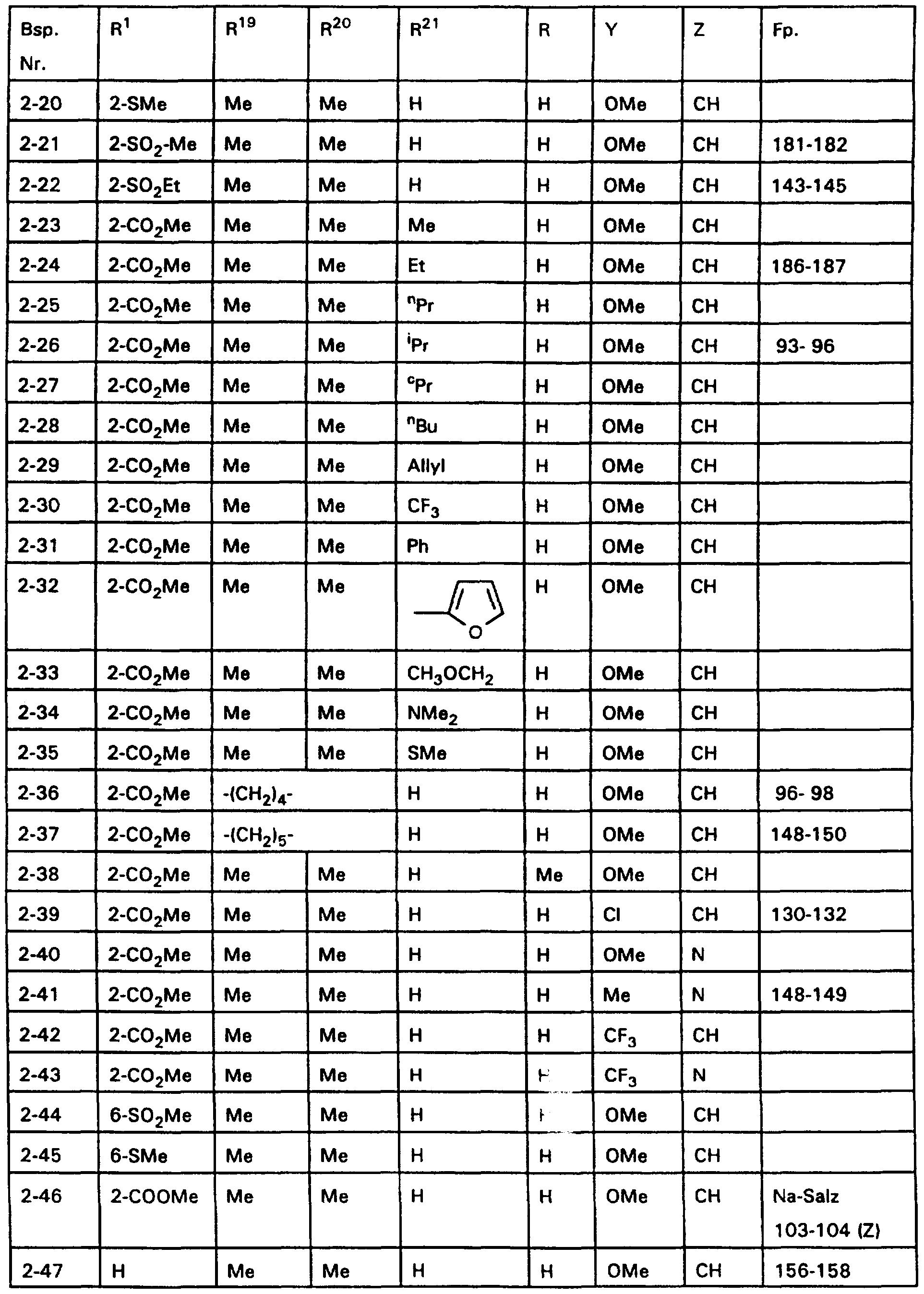 WO1997042822A1 - (hetero)aryl sulphonyl ureas with an iminofunction
