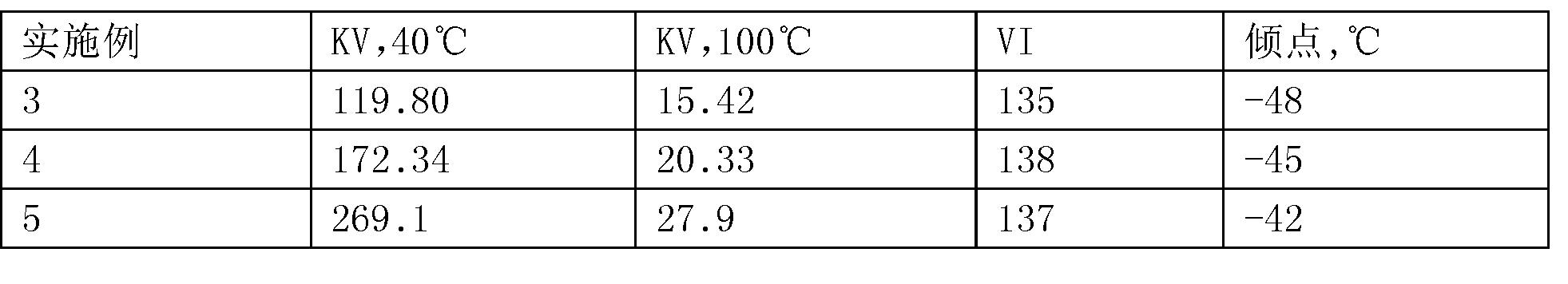 Figure CN105925340AD00123