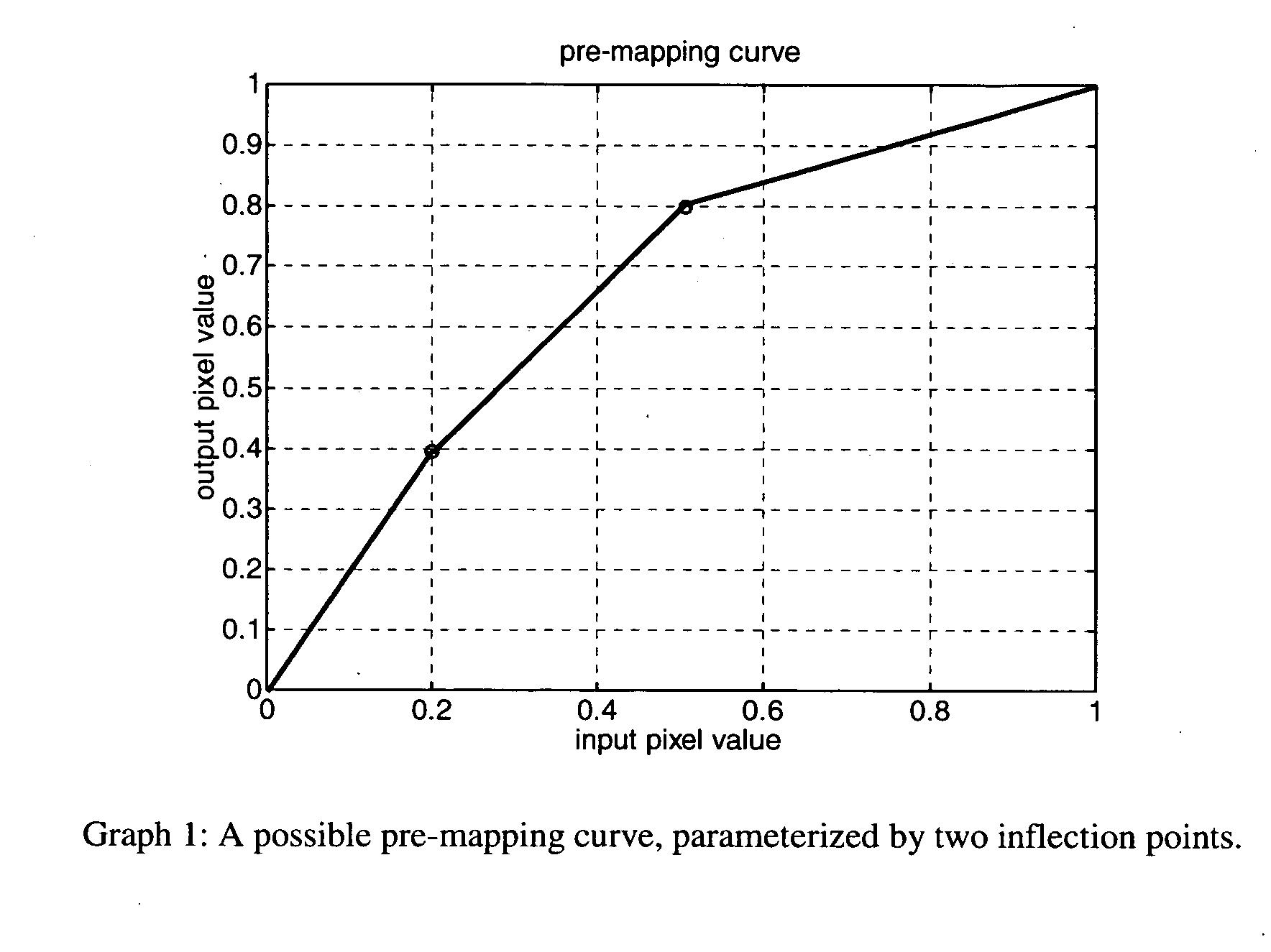 Figure US20060291720A1-20061228-P00001