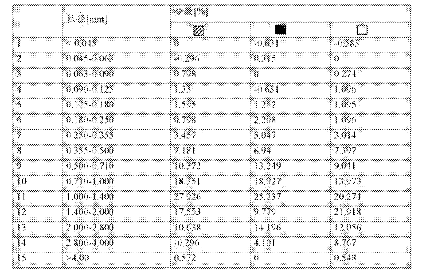 Figure CN104394851BD00481