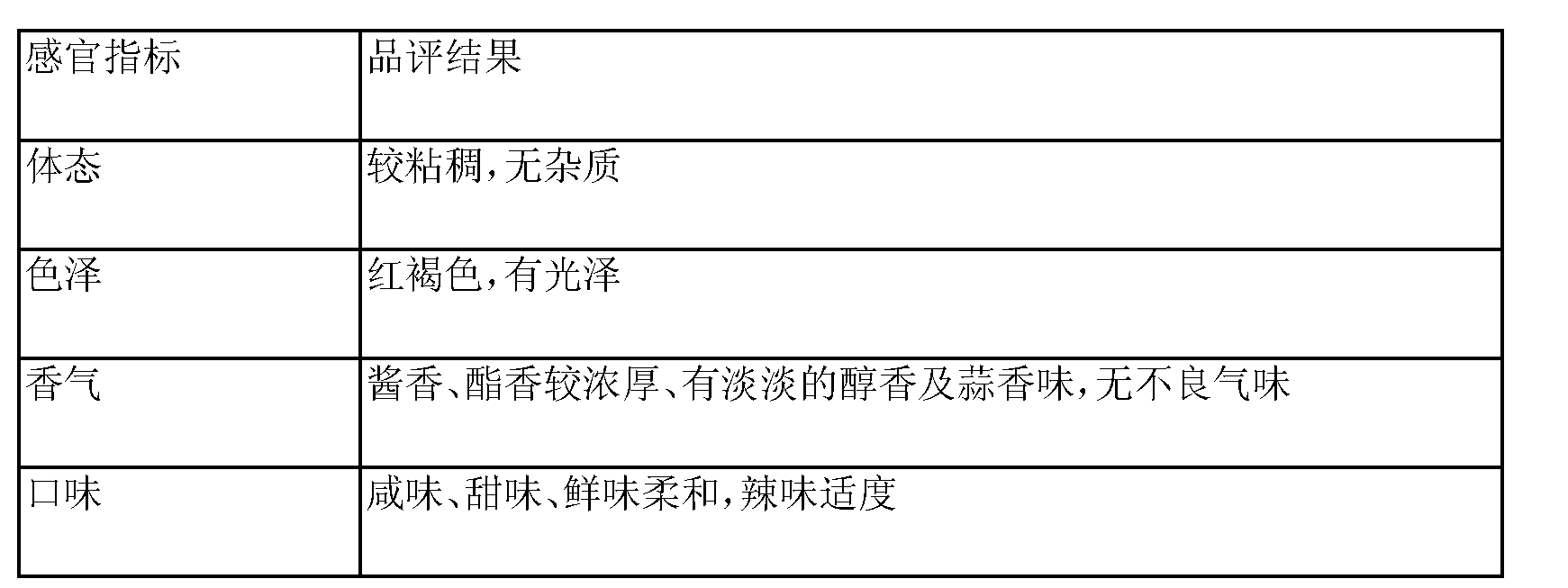 Figure CN103070387AD00252
