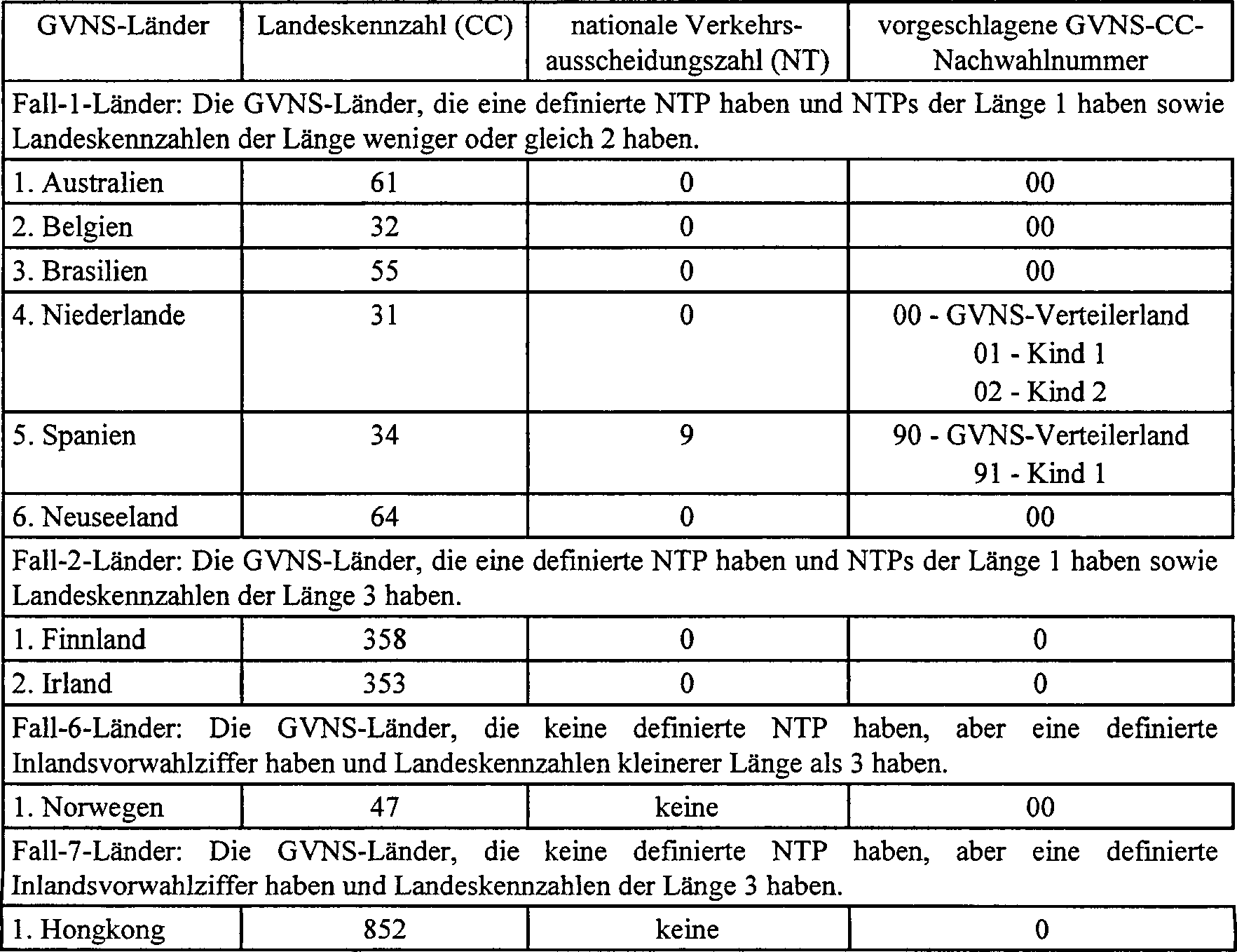 De69831036t2 Verfahren Zur Identifikation Von