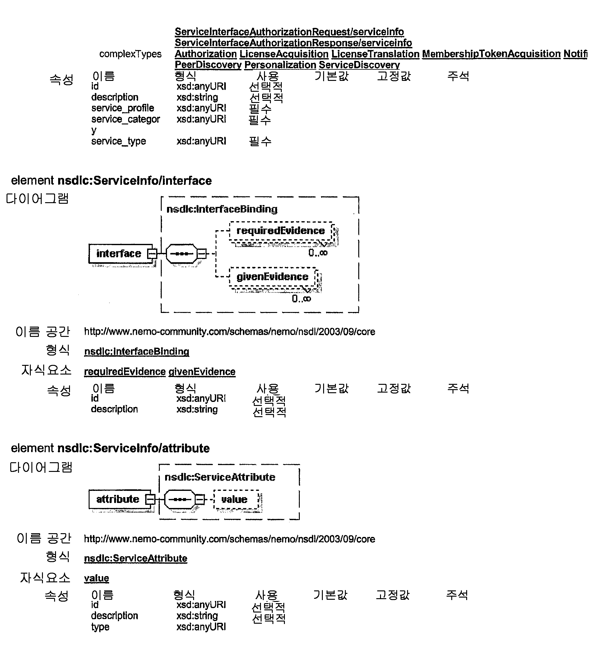 Figure 112010023141488-pat00023